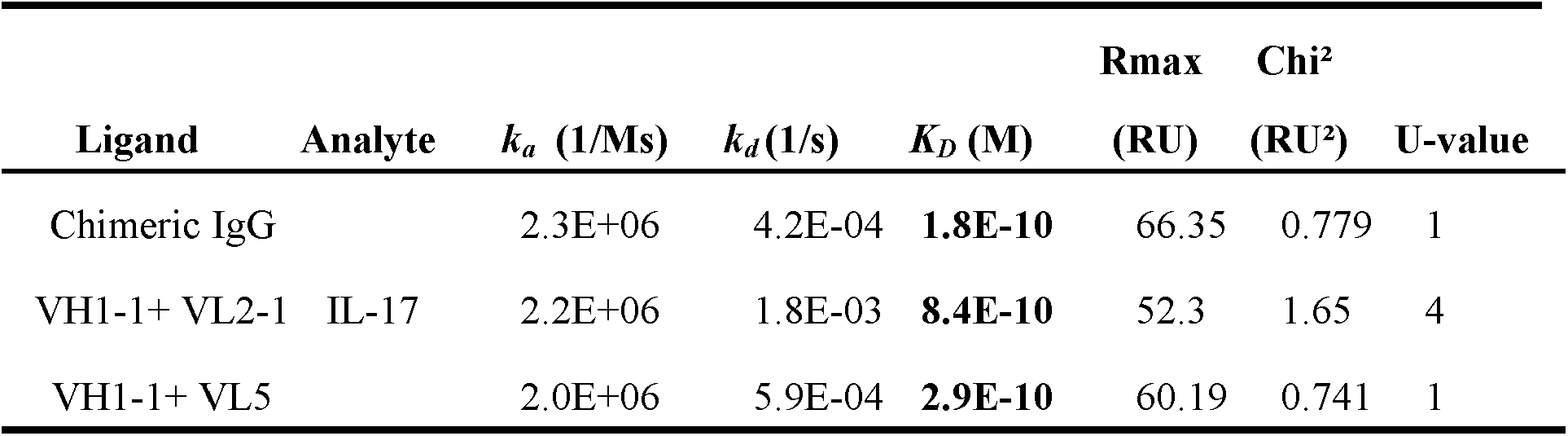 Figure PCTCN2017076278-appb-000007