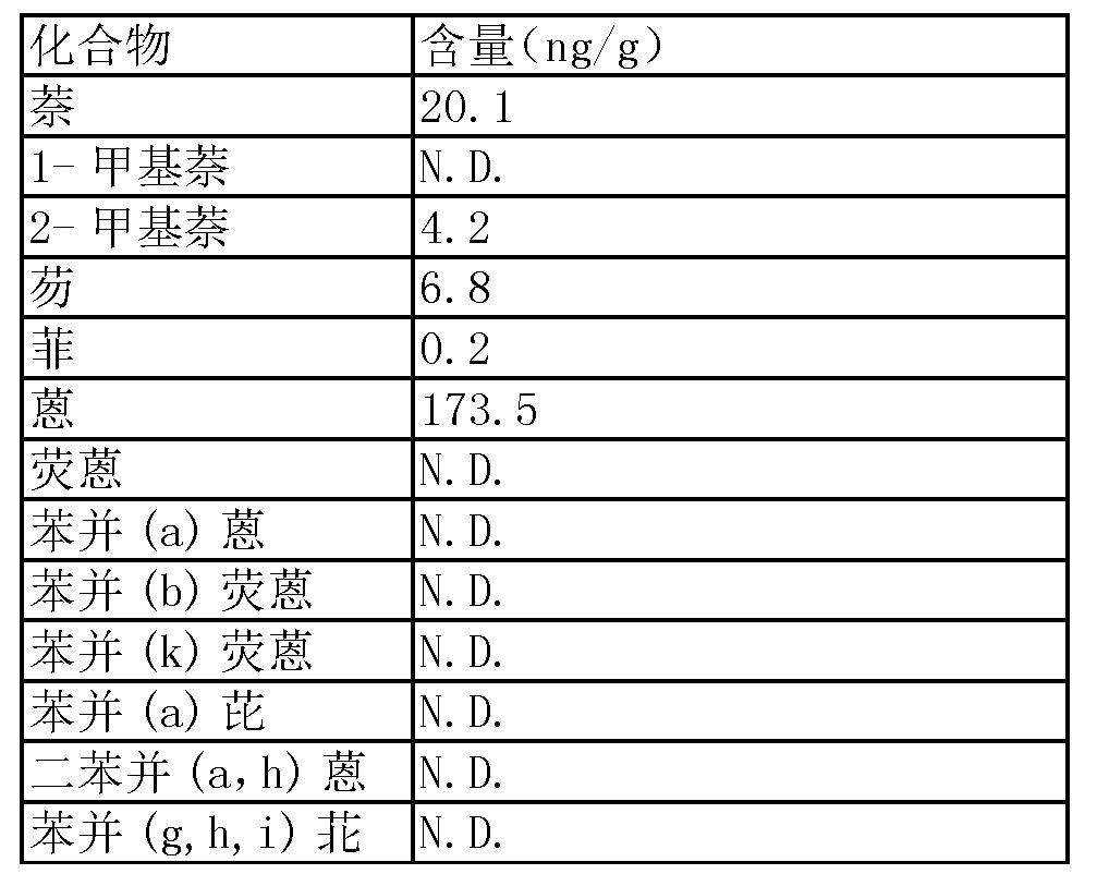 Figure CN105136931AD00091