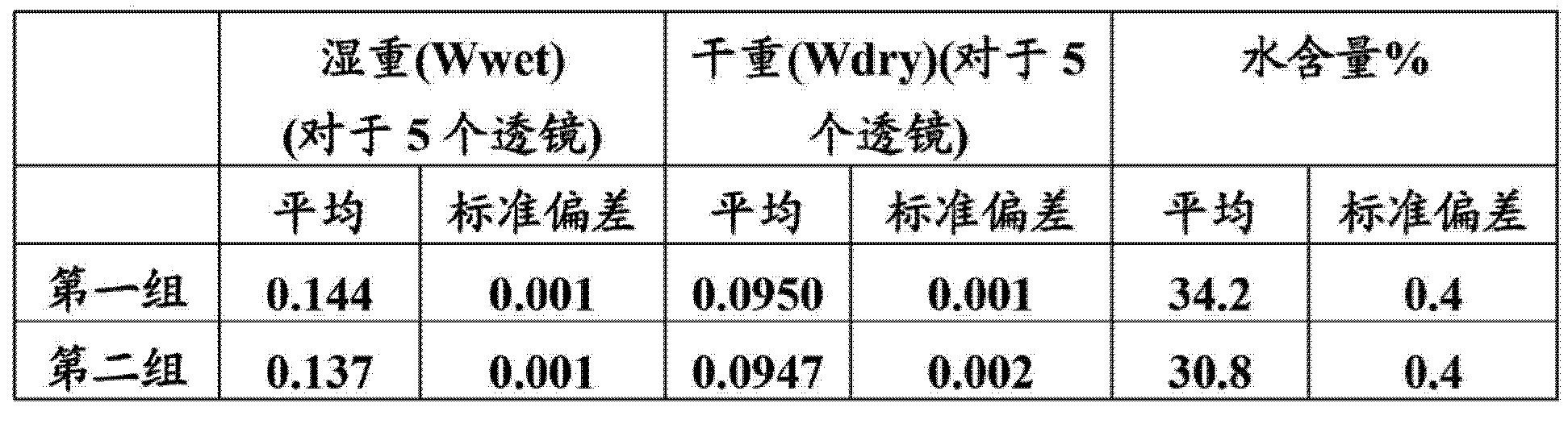 Figure CN103293707BD00561