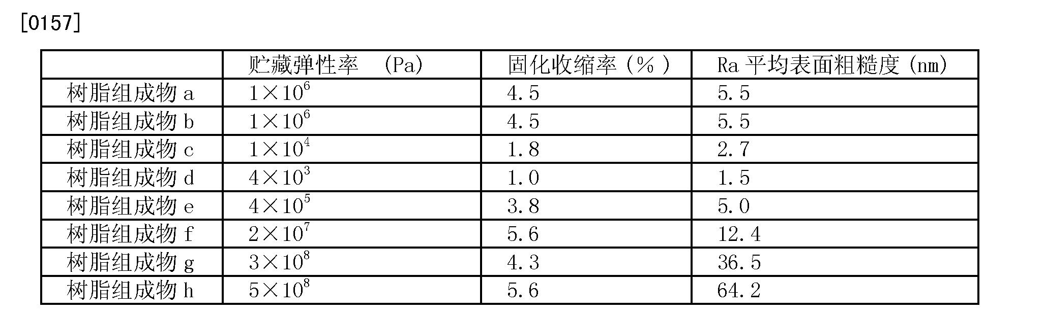 Figure CN101652803BD00141