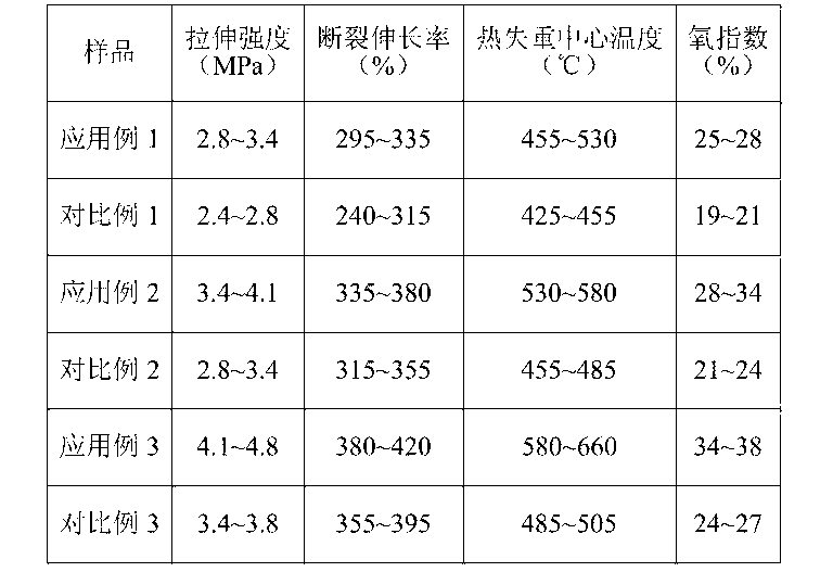 Figure CN104448830AD00091