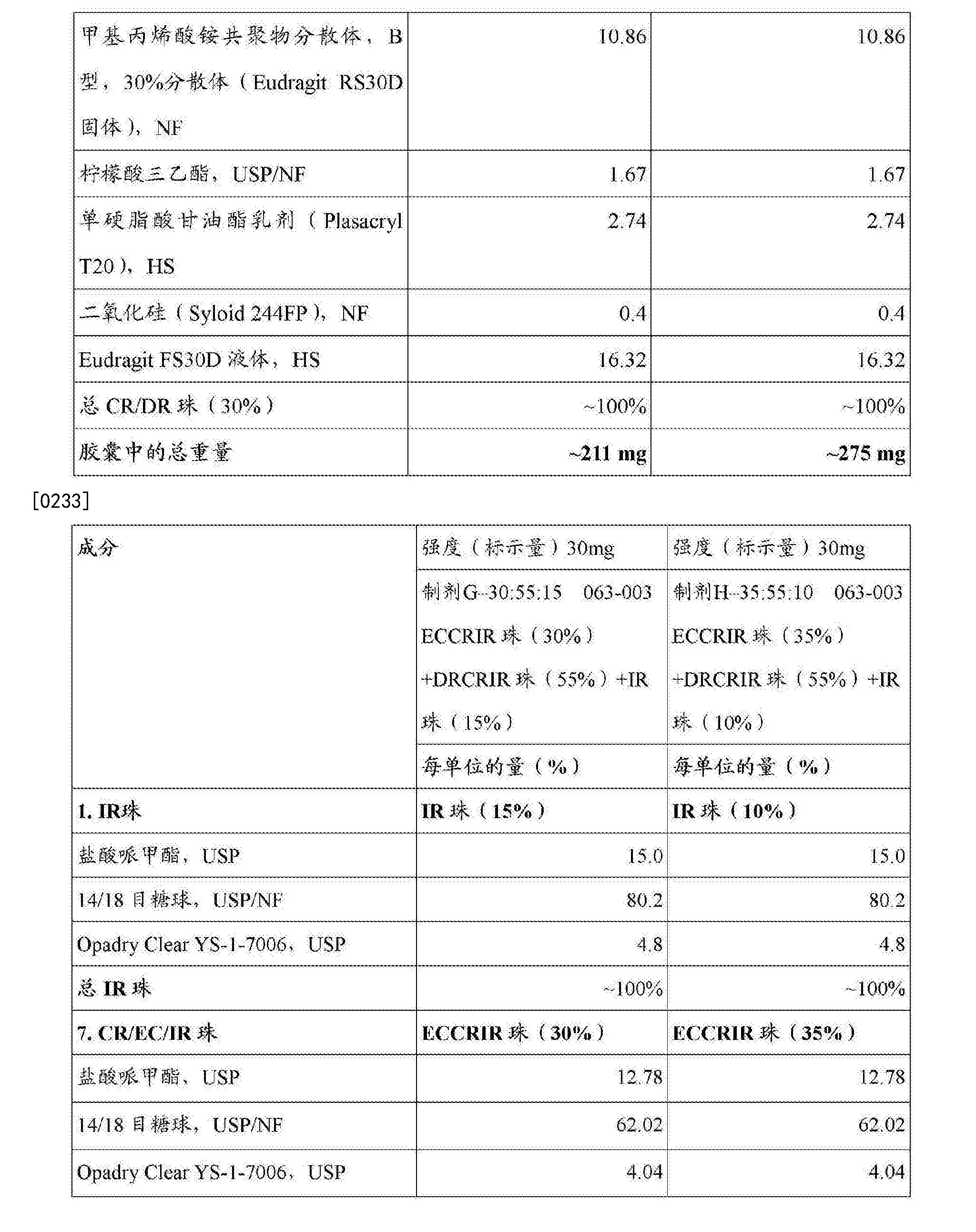 Figure CN107205954AD00281