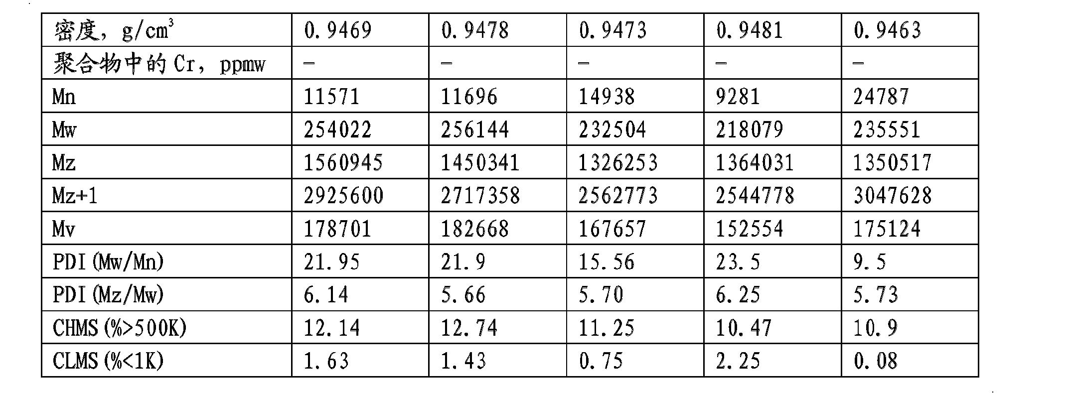 Figure CN102070737BD00361
