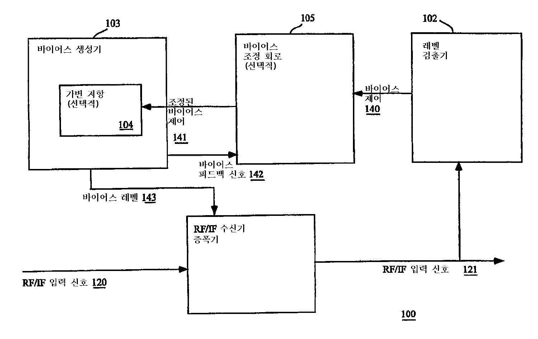 Figure R1020047011201