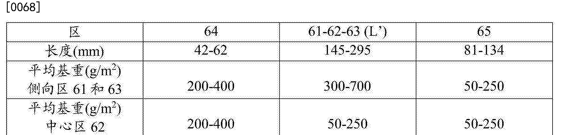 Figure CN108966643AD00132