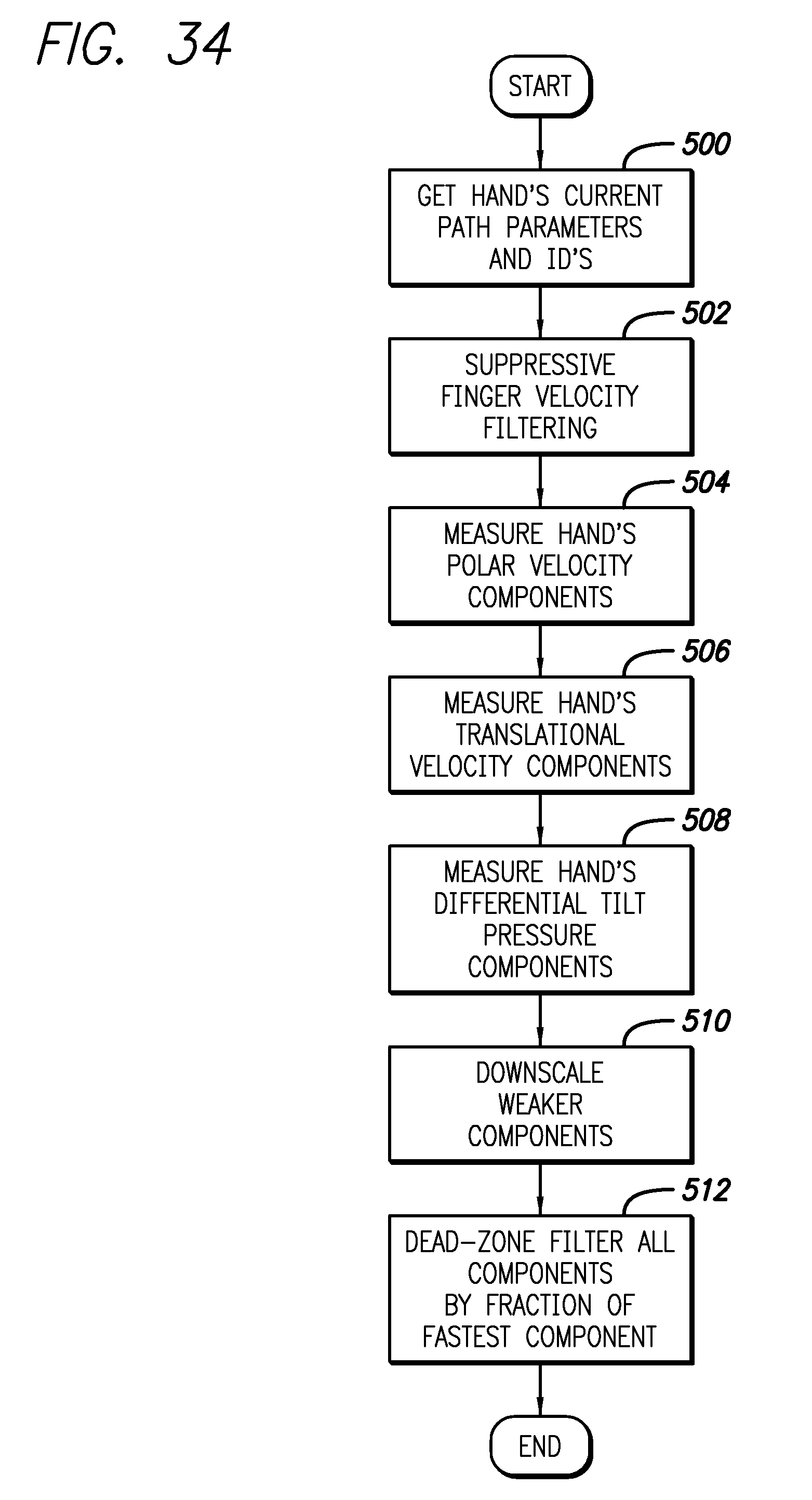 Us8441453b2 Contact Tracking And Identification Module For Touch Basic Jfet Pierce Crystal Oscillator Oscillatorcircuit Signal Sensing Google Patents