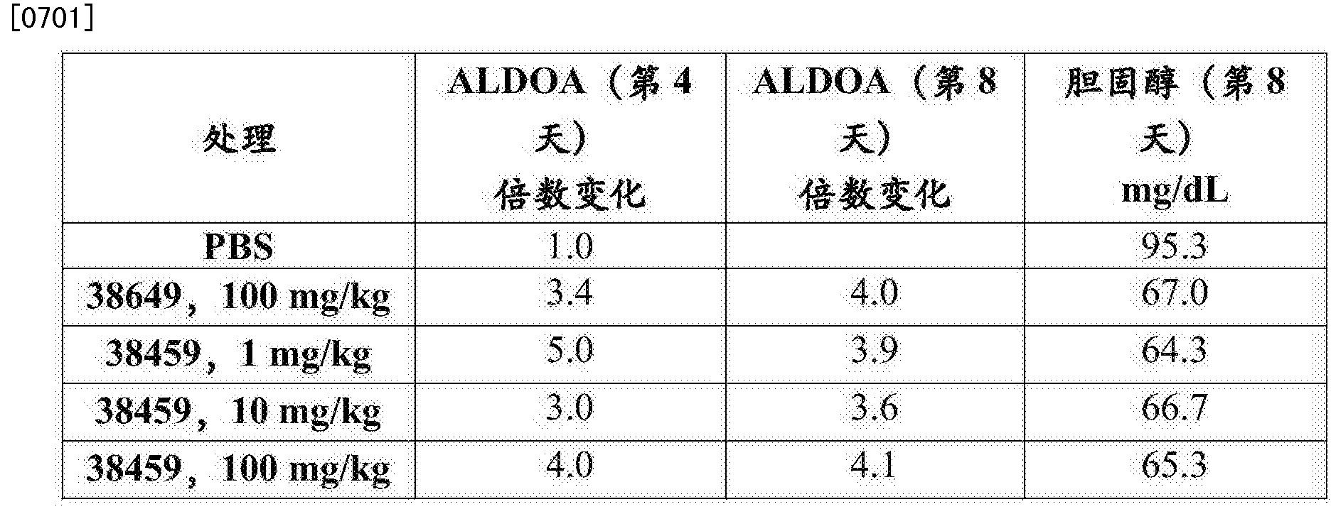 Figure CN105378080AD00802