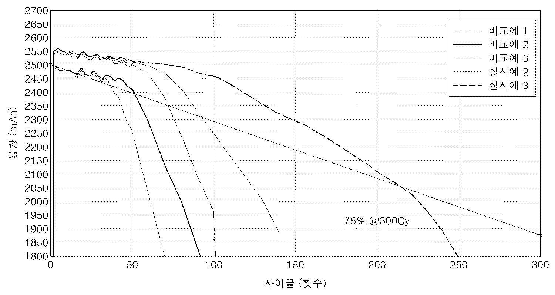 Figure R1020090104304