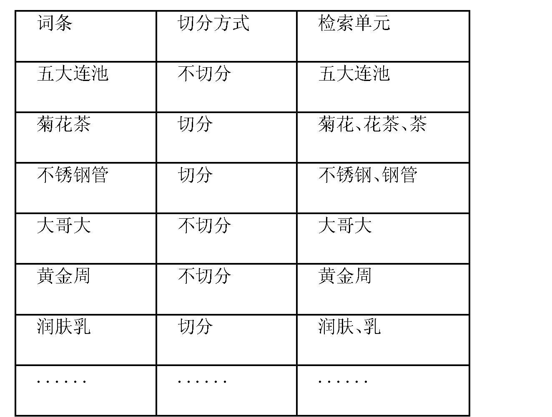 Figure CN102479191BD00121