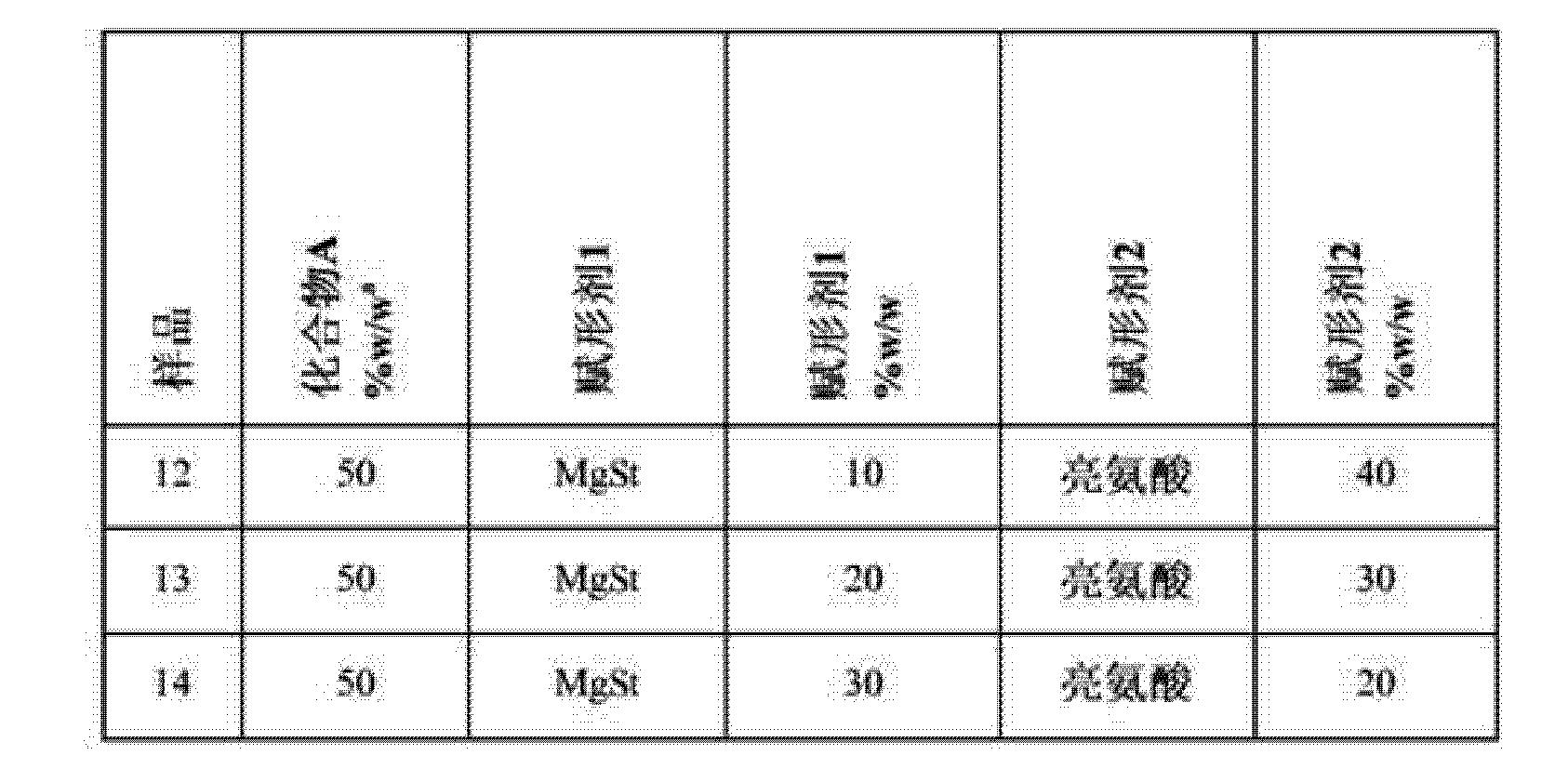Figure CN104470503AD00291
