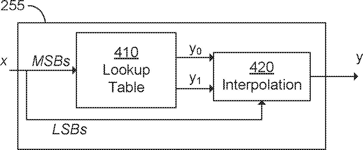 Figure GB2552242A_D0008