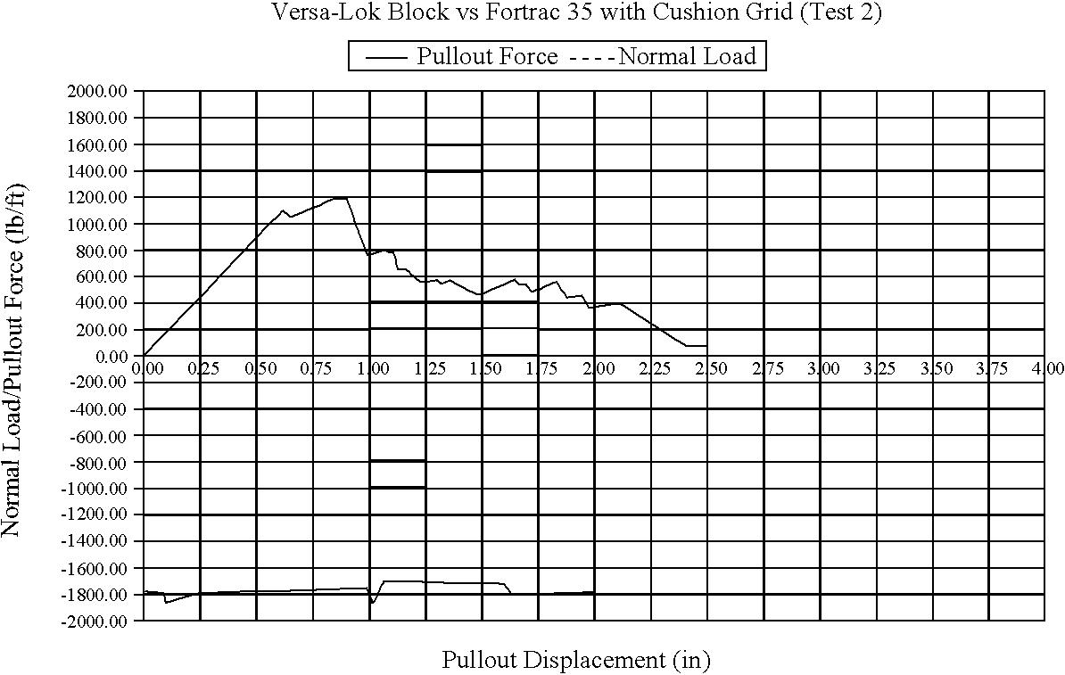 Figure US20050042040A1-20050224-C00007