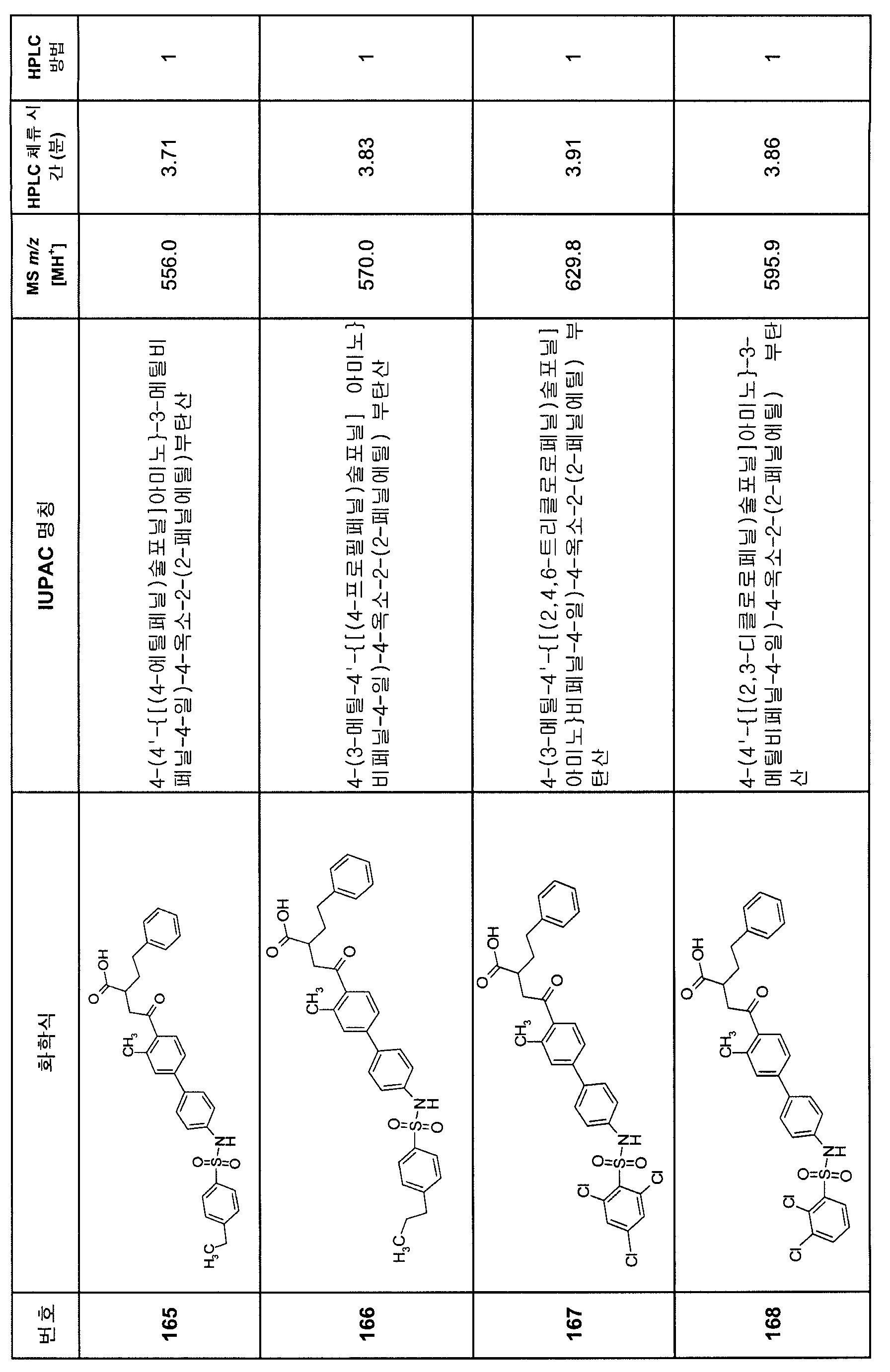 Figure 112007082249387-PCT00199