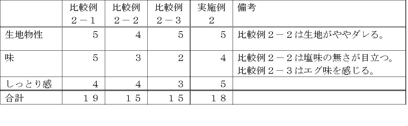 Figure JPOXMLDOC01-appb-I000009