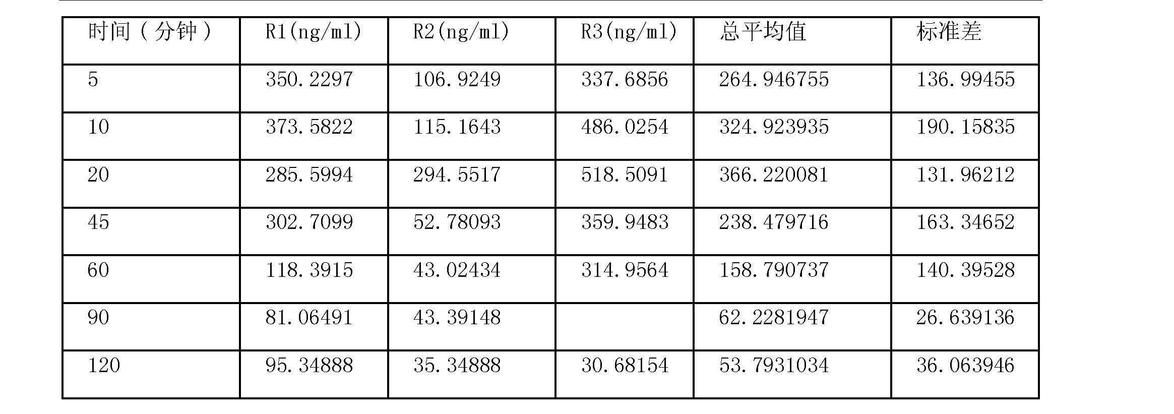 Figure CN101378735BD00221