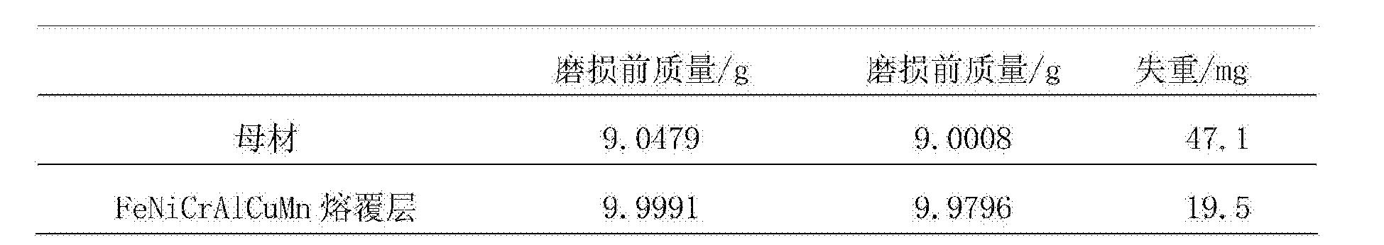 Figure CN104141127BD00063