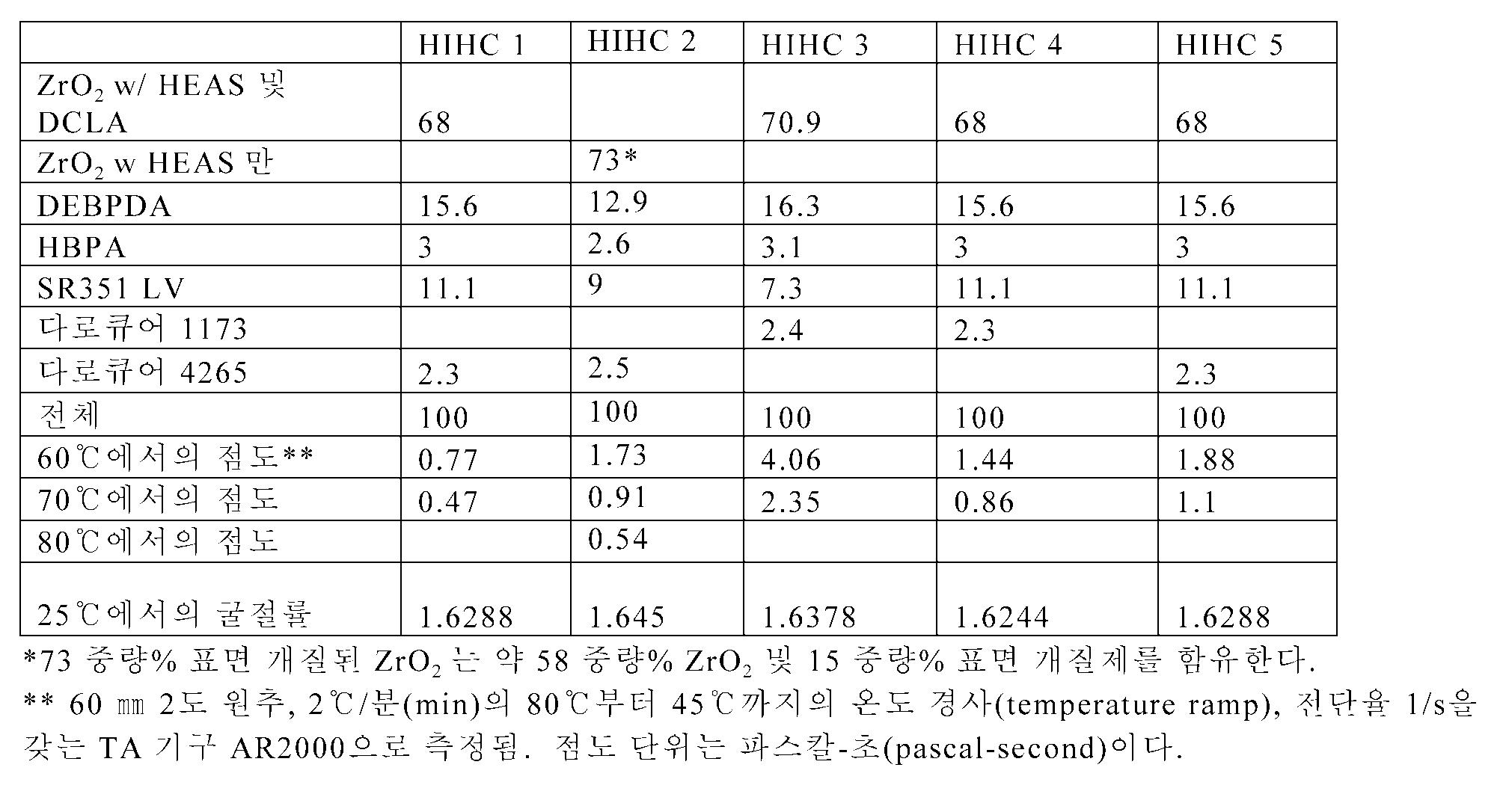 Figure 112011104921632-pct00018