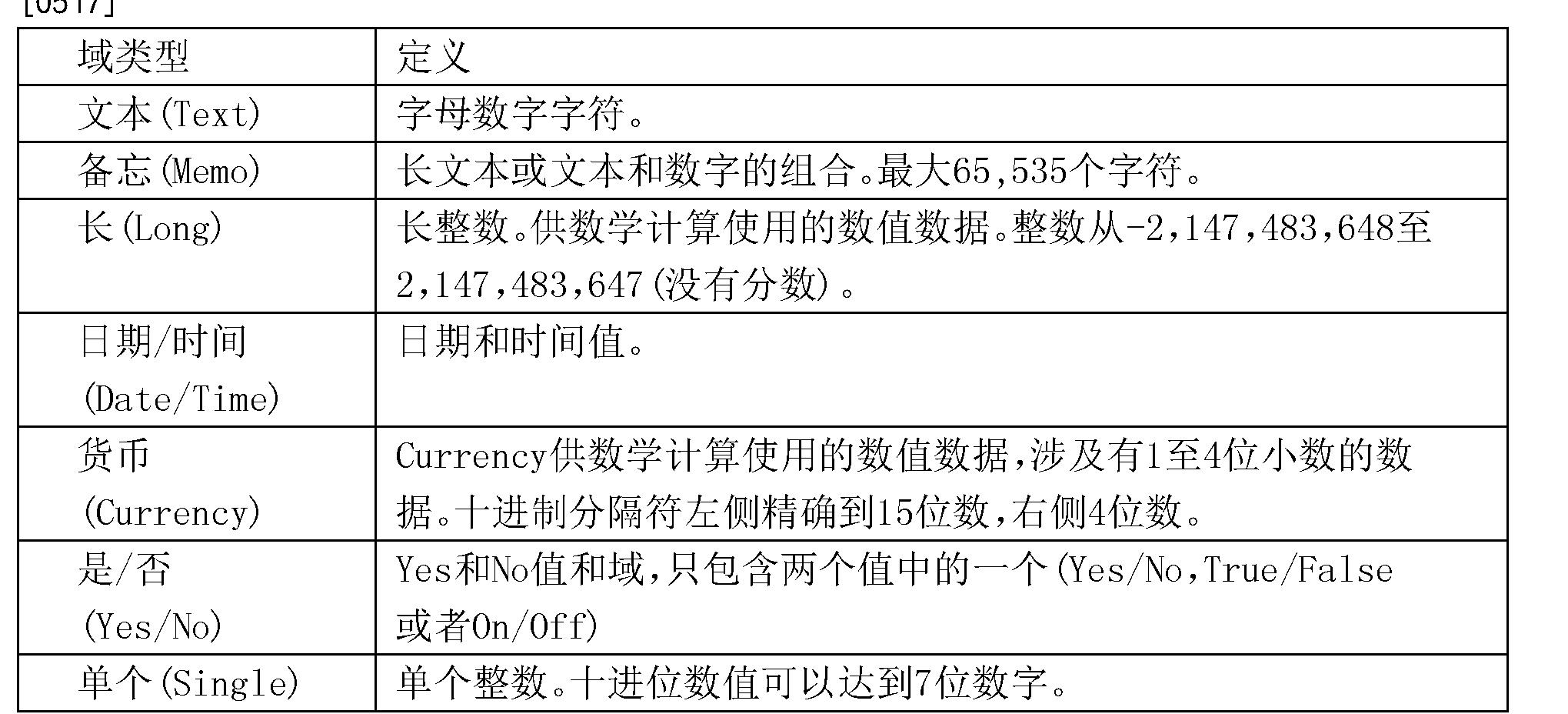 Figure CN101427273BD00372