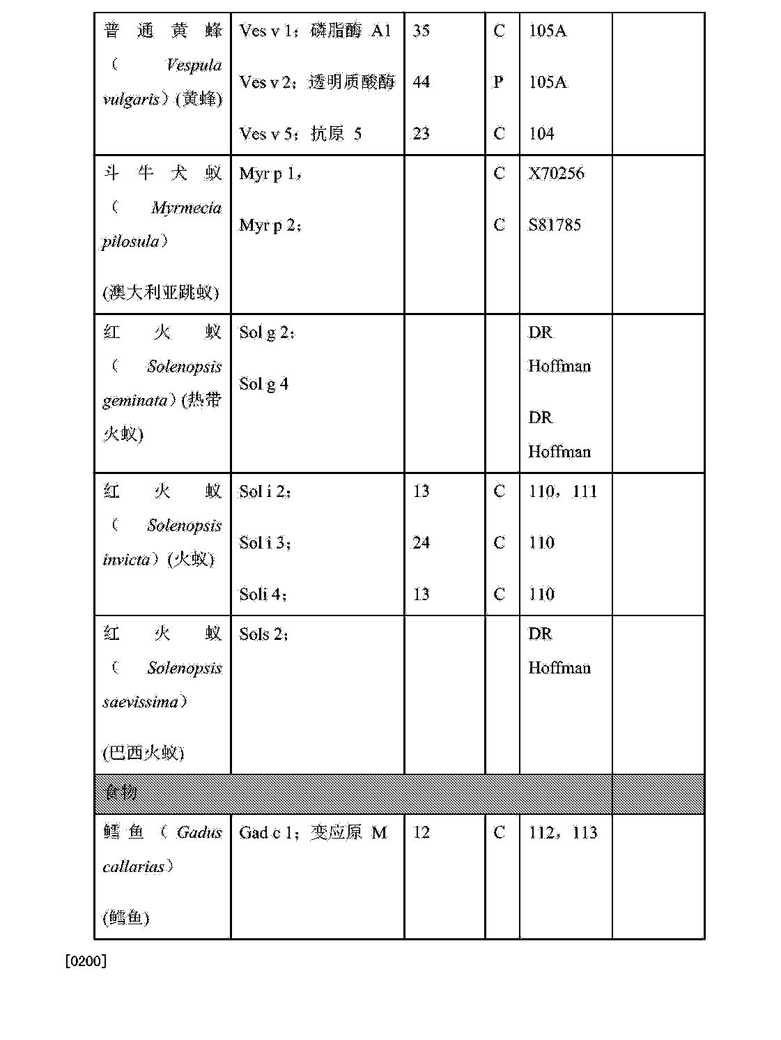 Figure CN105188741AD00601