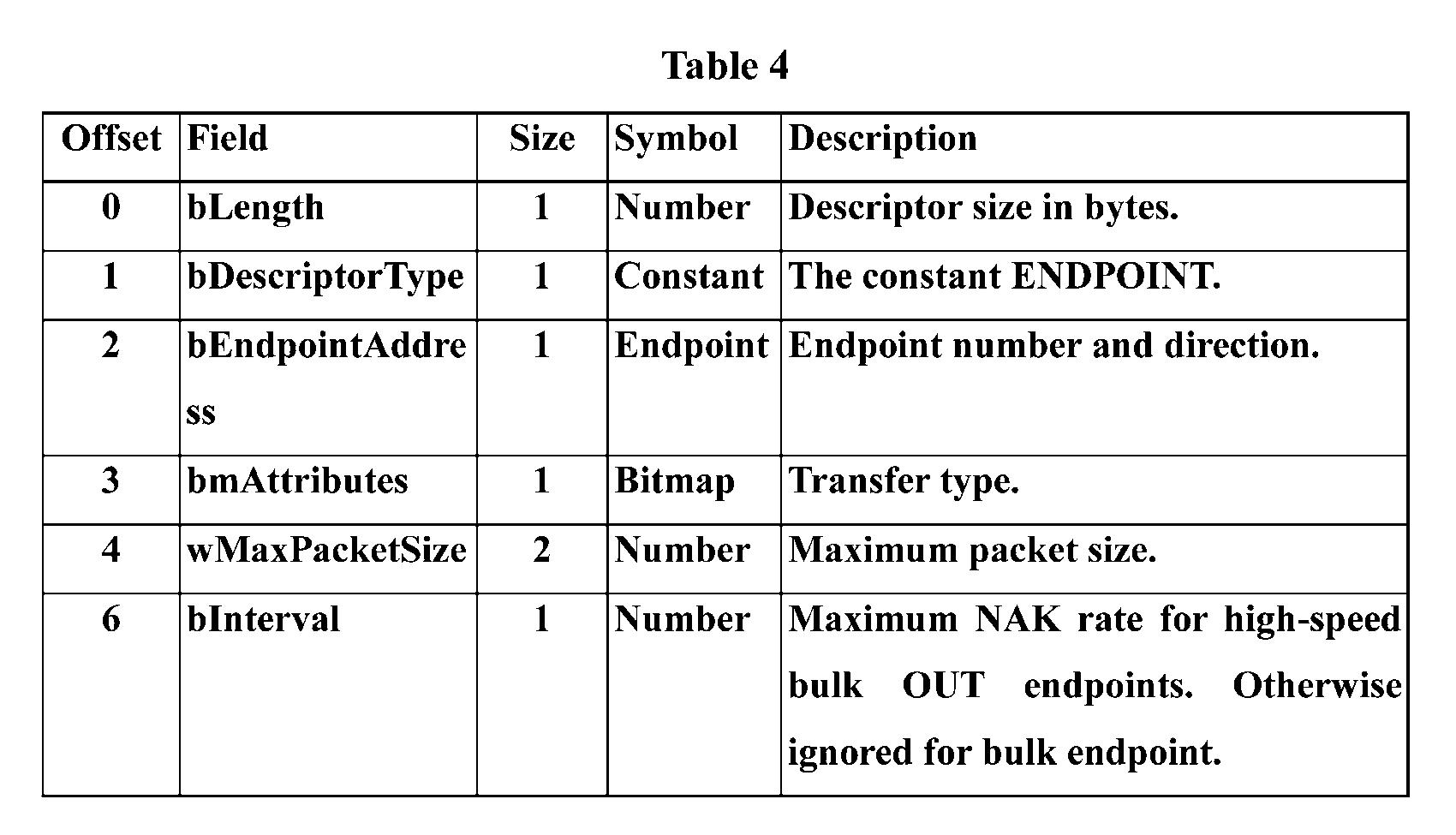 Figure PCTKR2015000046-appb-I000004