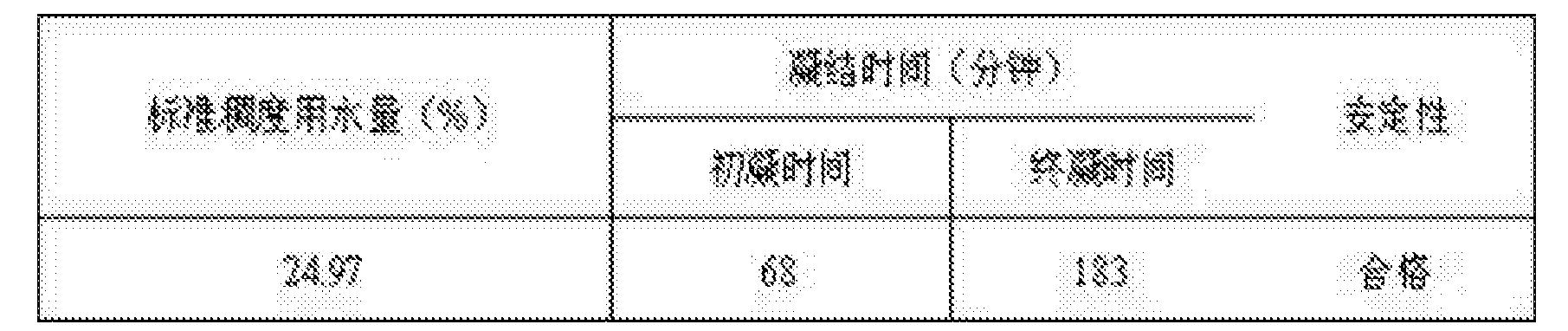 Figure CN104355558BD00091