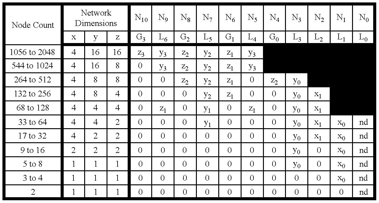 Figure US06230252-20010508-C00001