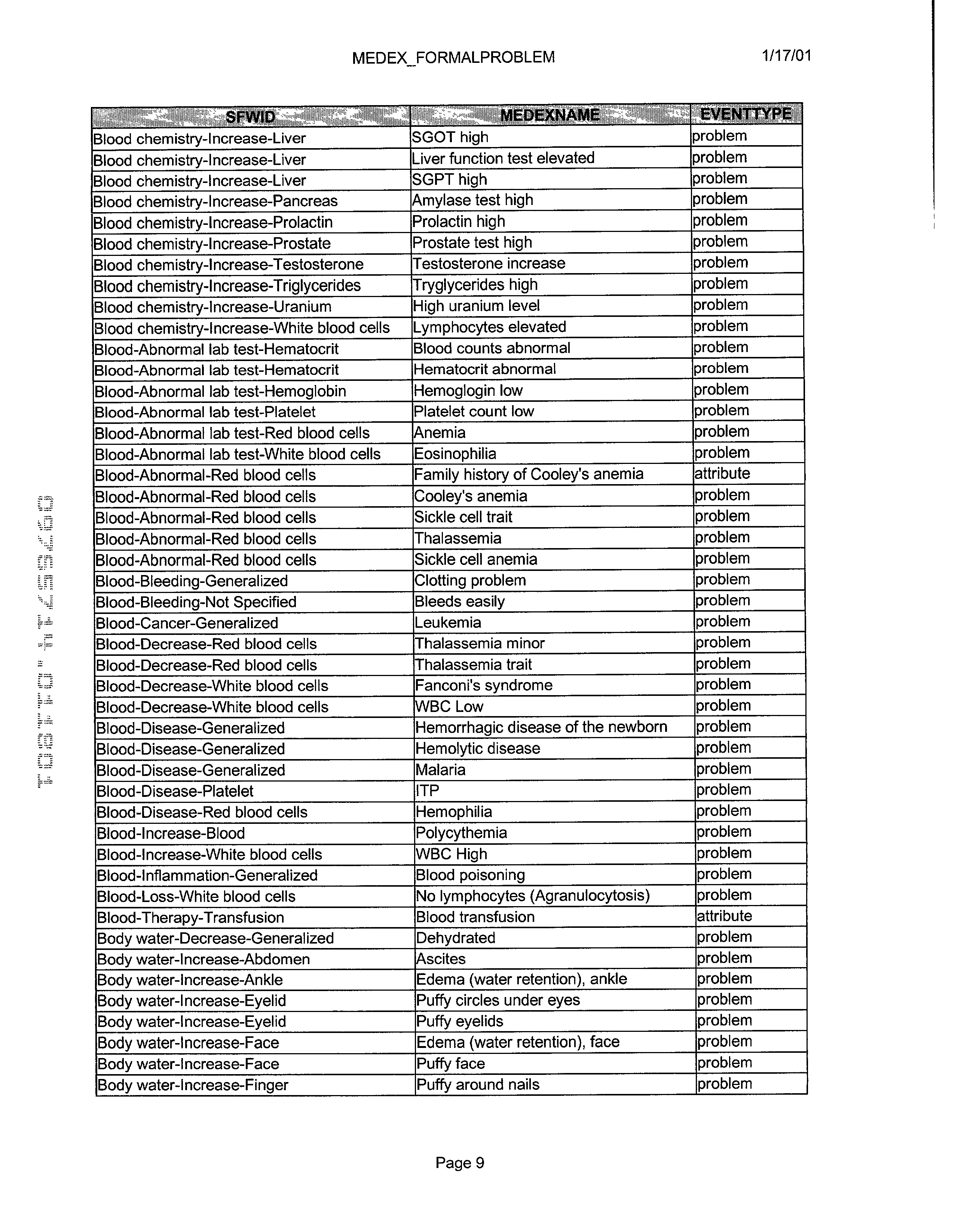 Figure US20030061072A1-20030327-P00738