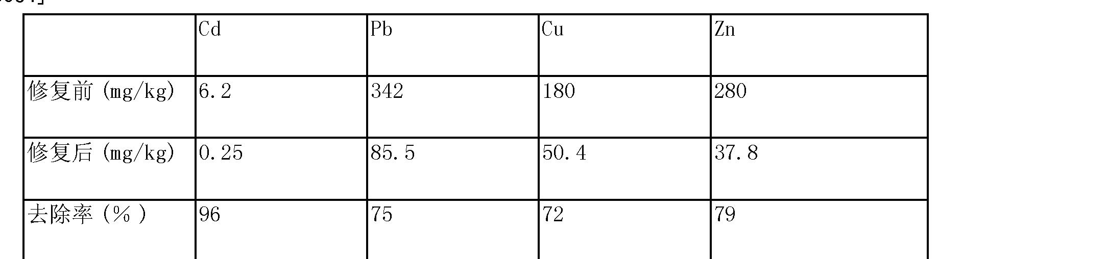 Figure CN103316903AD00063