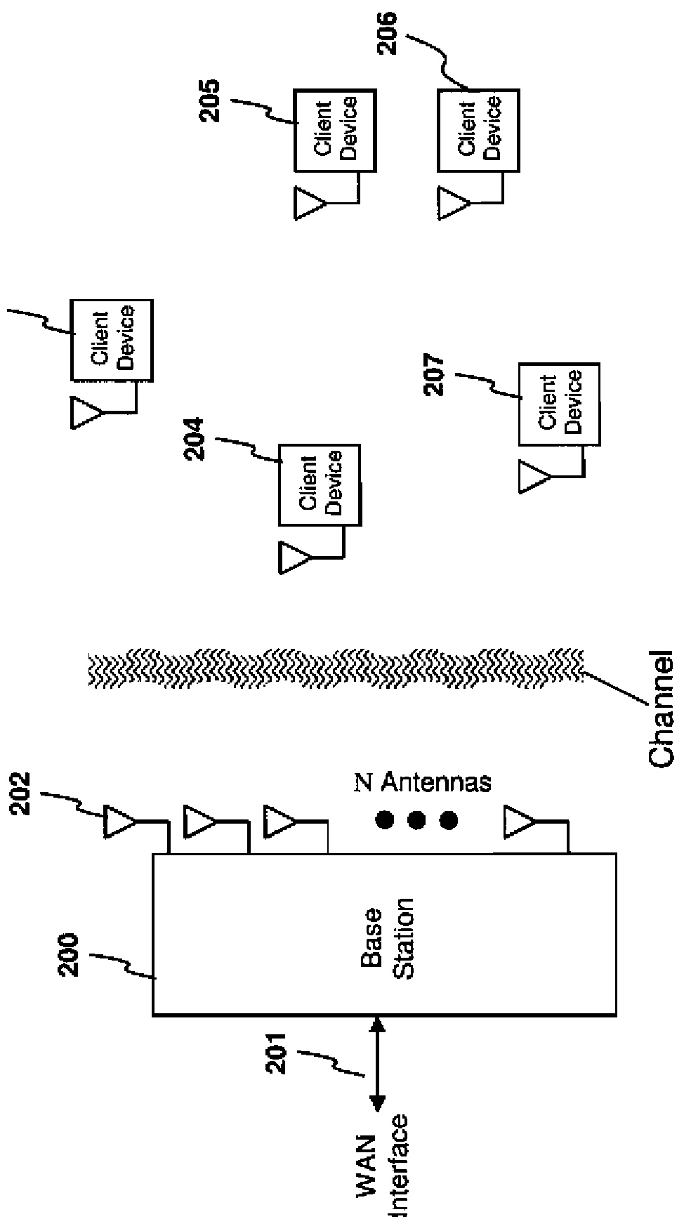 Wo2014055294a1 Systems And Methods For Wireless Backhaul In Paul Reed Smith 408 Wiring Diagram Figure Imgf000220 0001