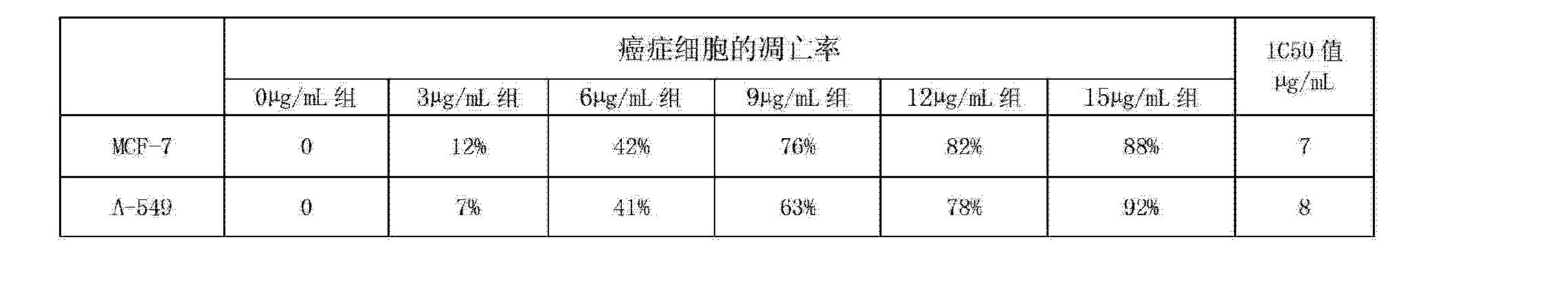 Figure CN103285047AD00072