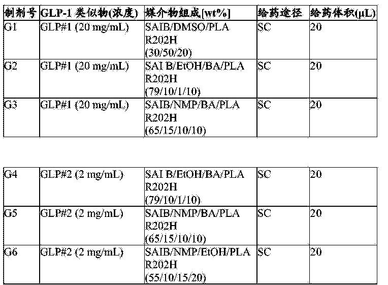 Figure CN105163719AD00661