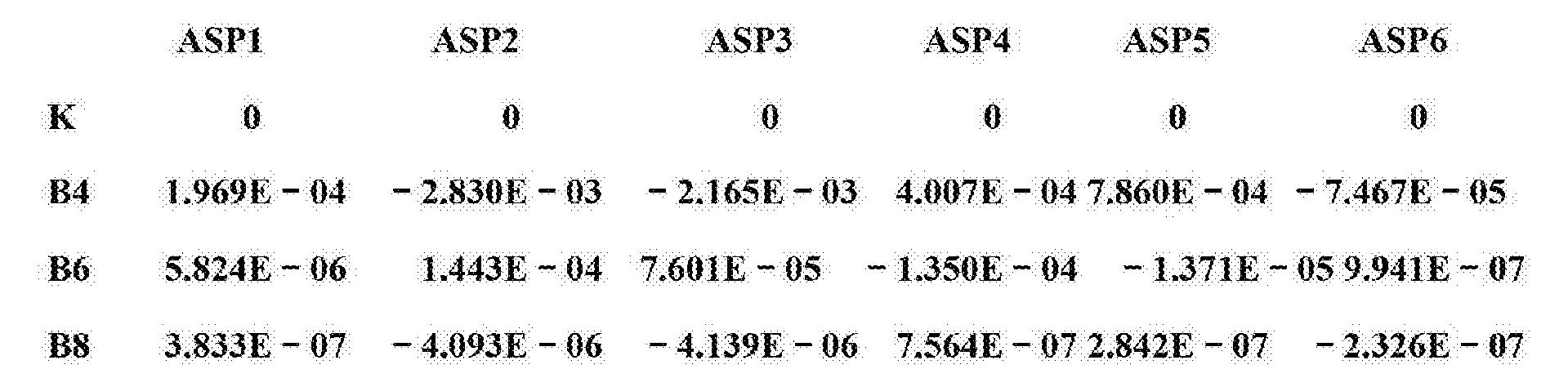 Figure CN103293674BD00211