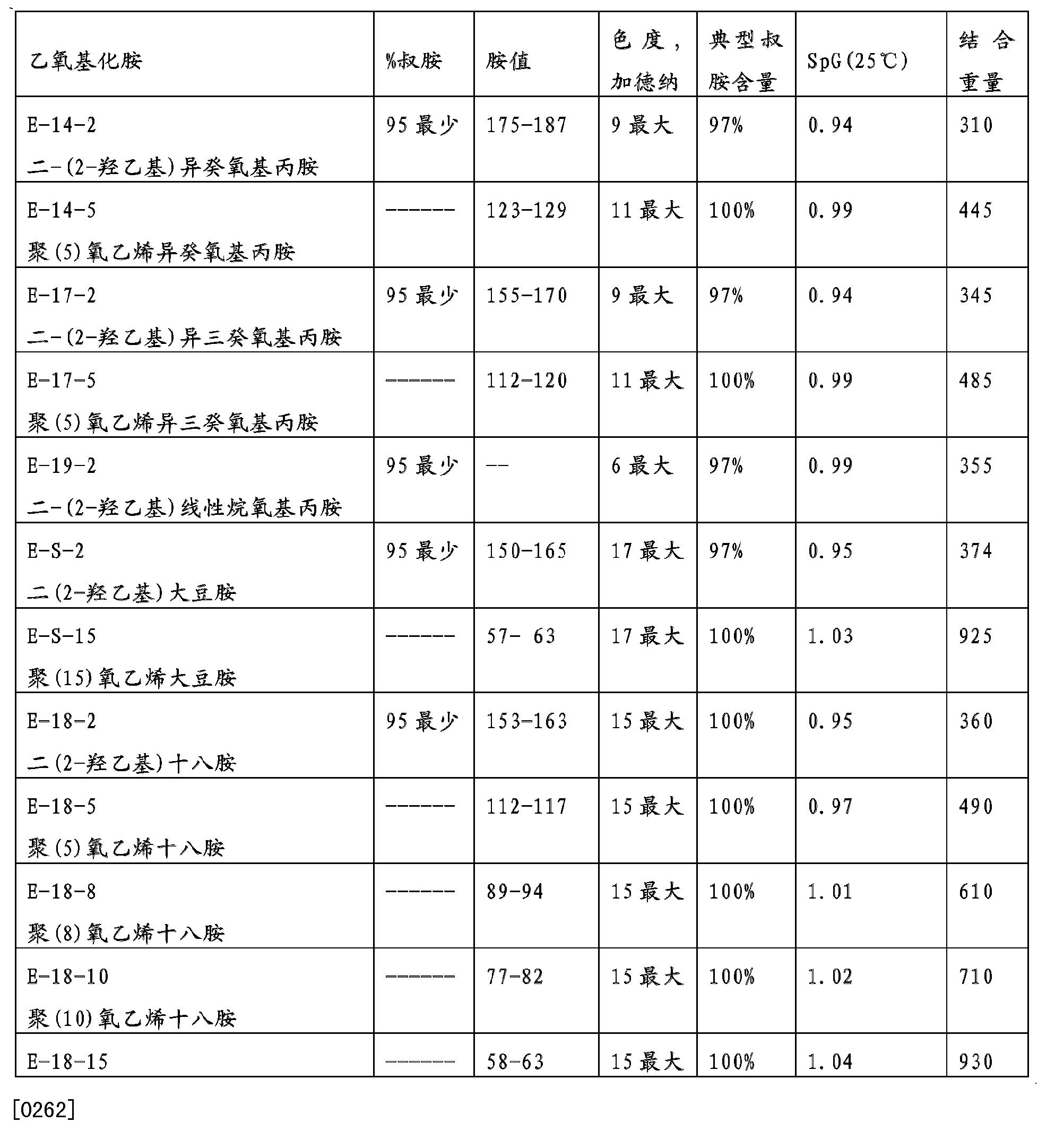 Figure CN102471408AD00211
