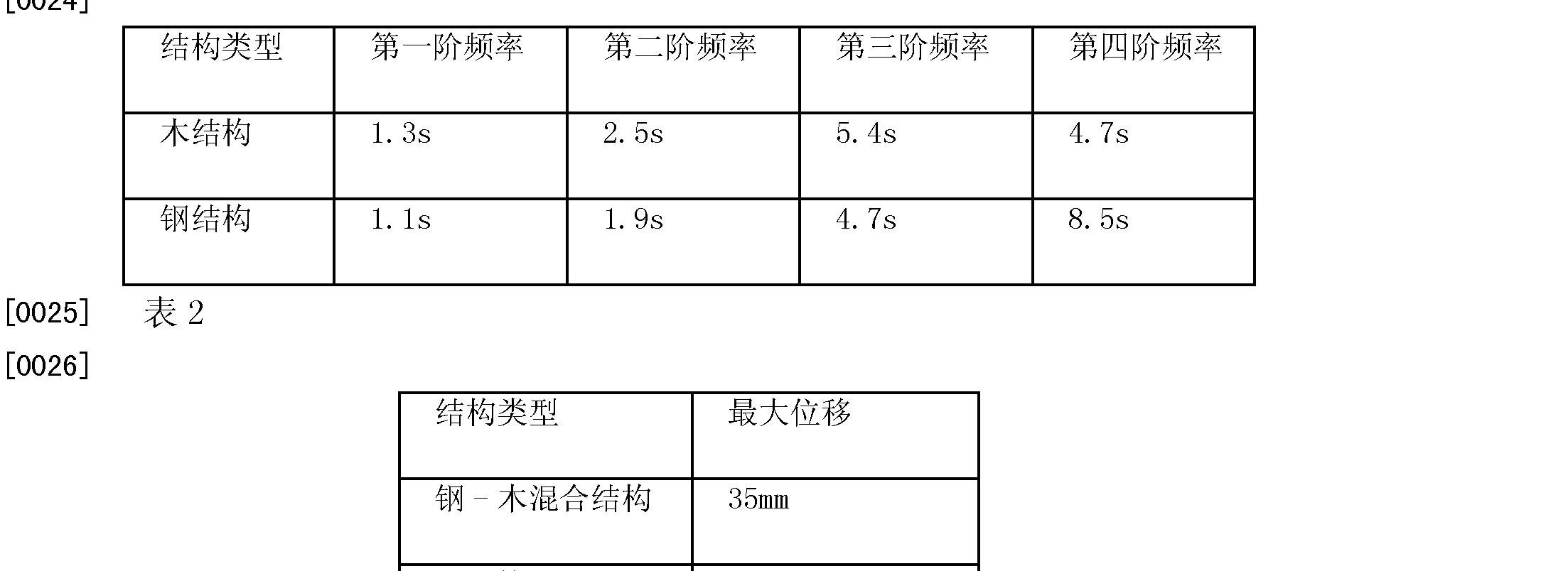 Figure CN201924450UD00061