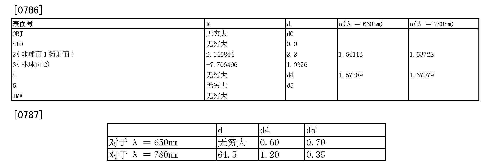 Figure CN1553440BD00602