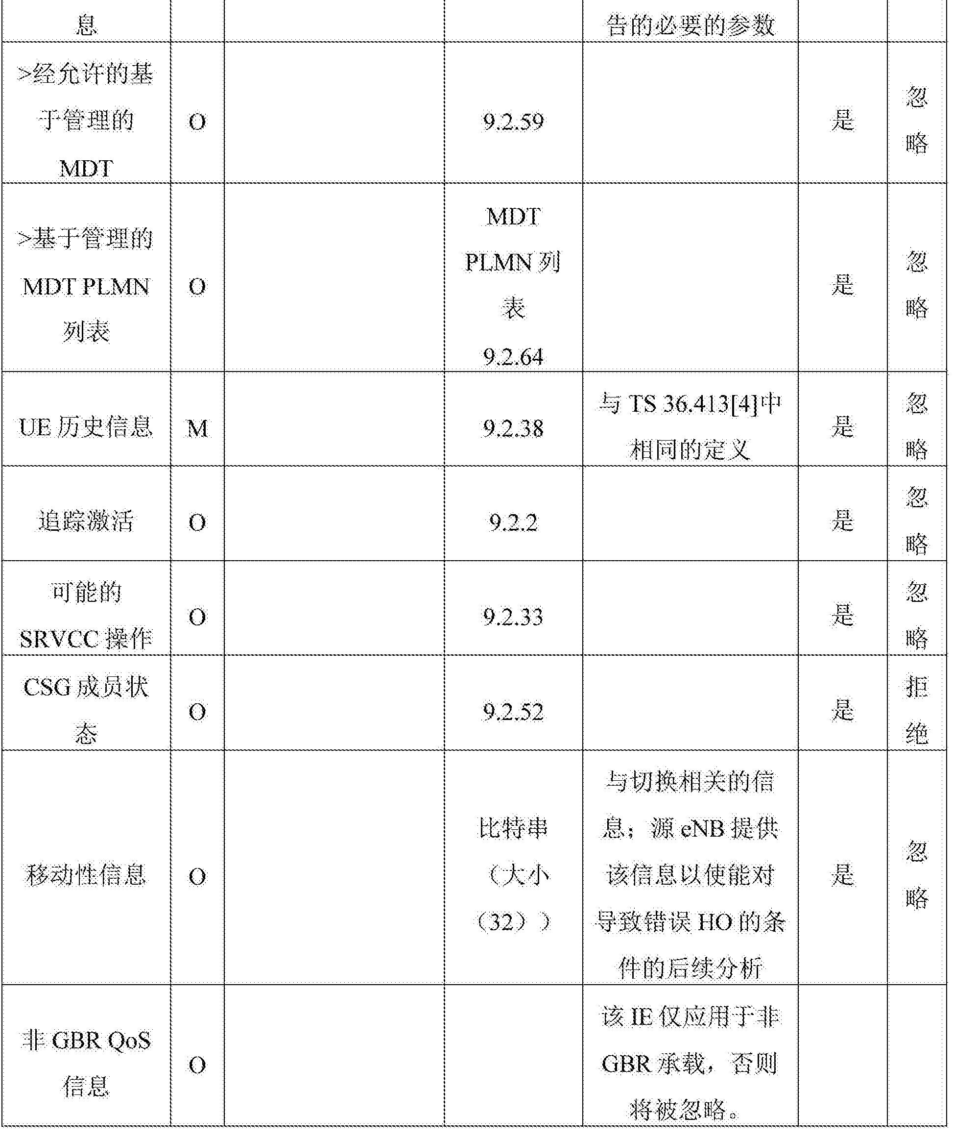 Figure CN105075334AD00201