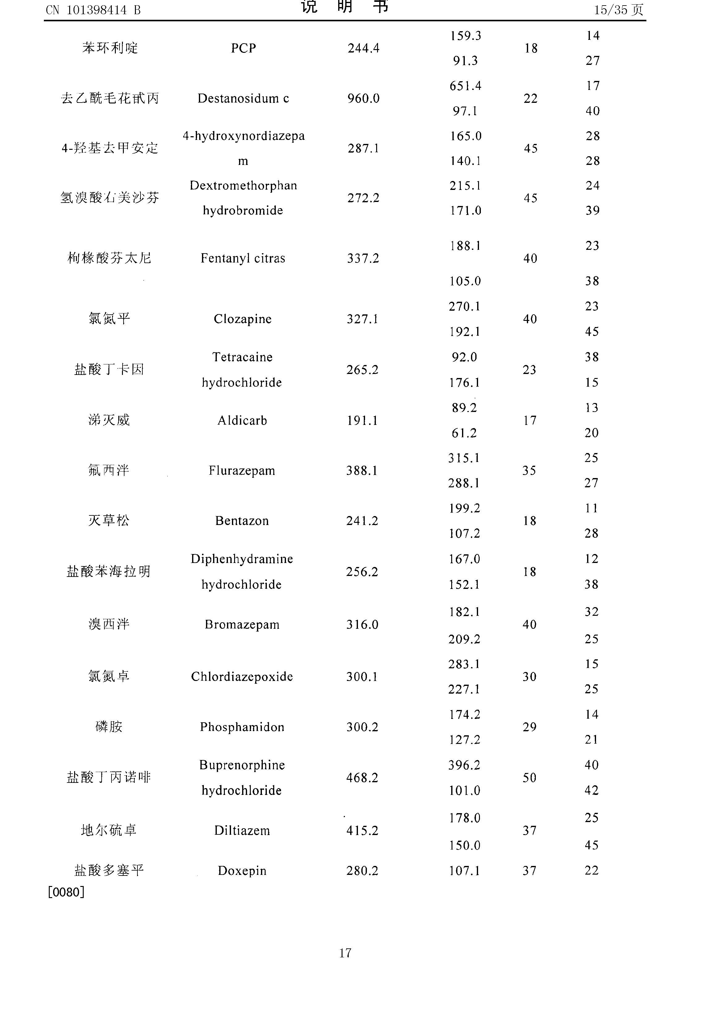 Figure CN101398414BD00171