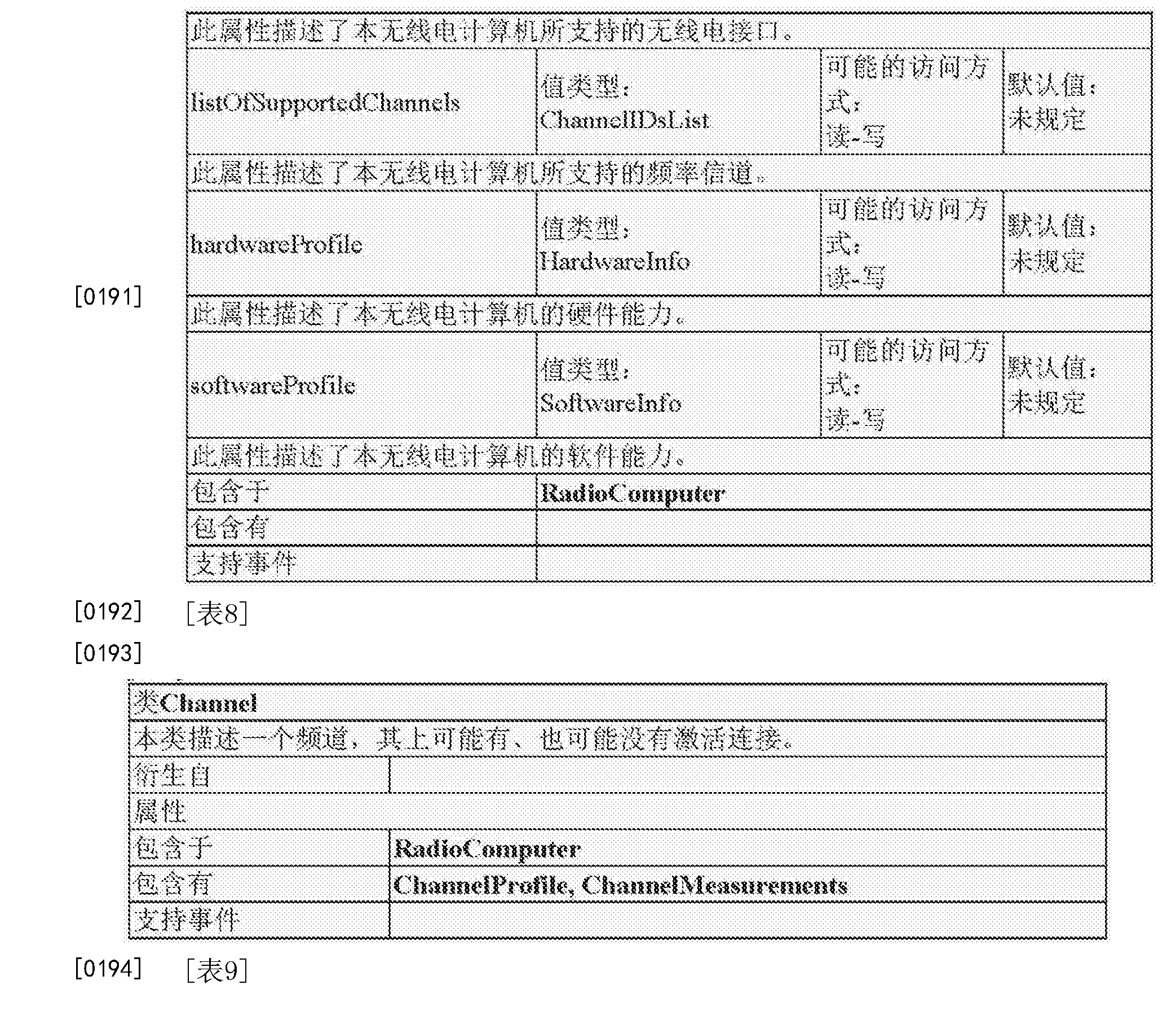 Figure CN107005583AD00201