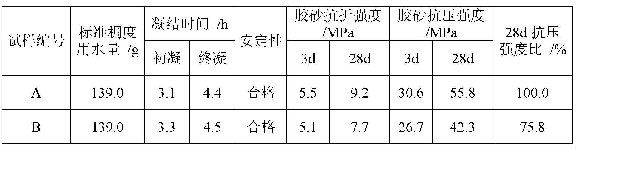 Figure CN102617060AD00091