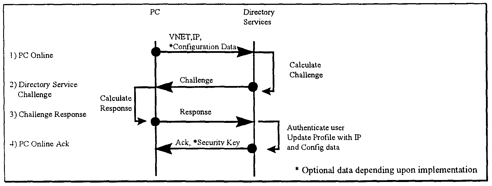 WO1998034391A9 - A communication system architecture