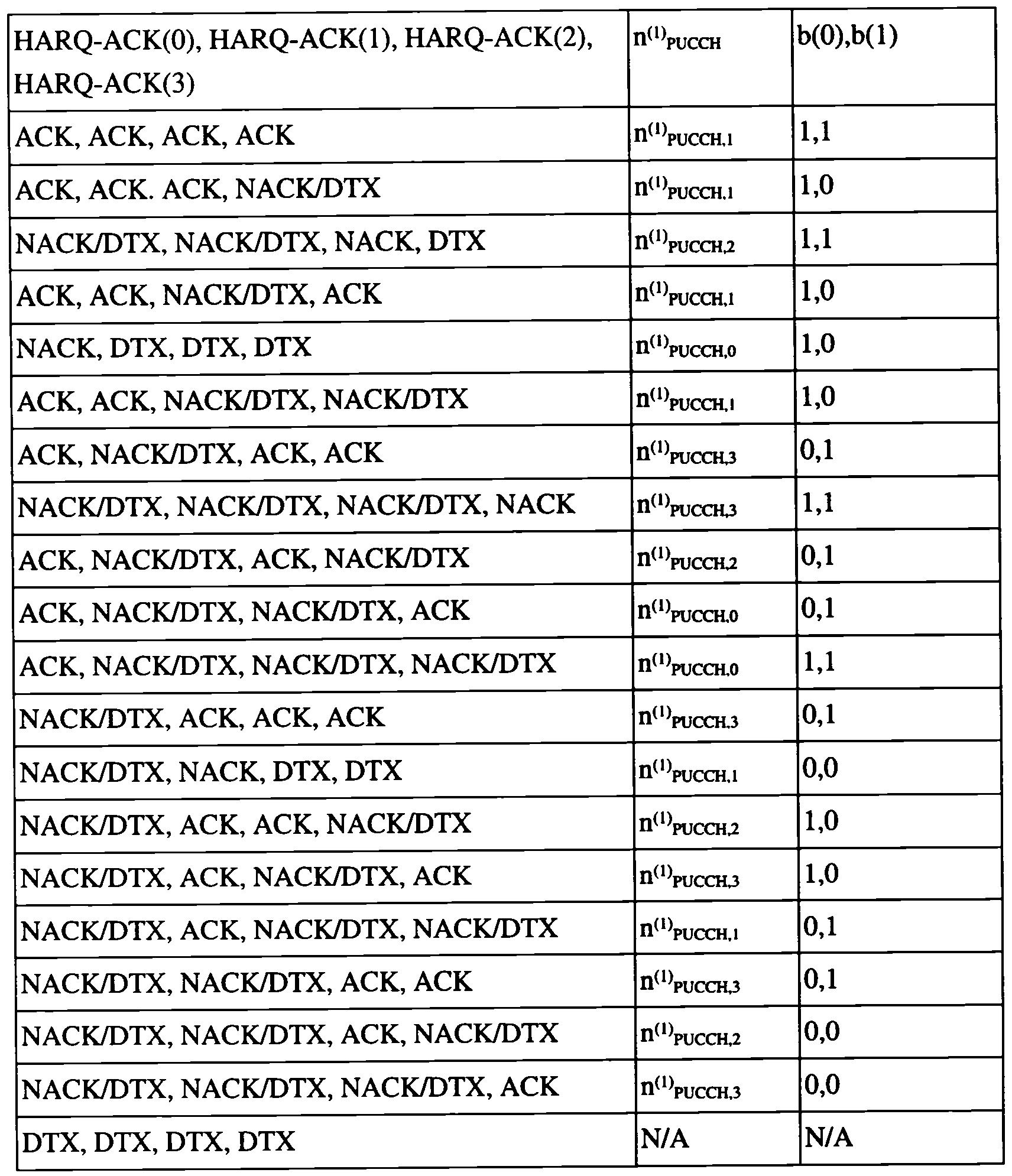 Figure 112012071617009-pct00022