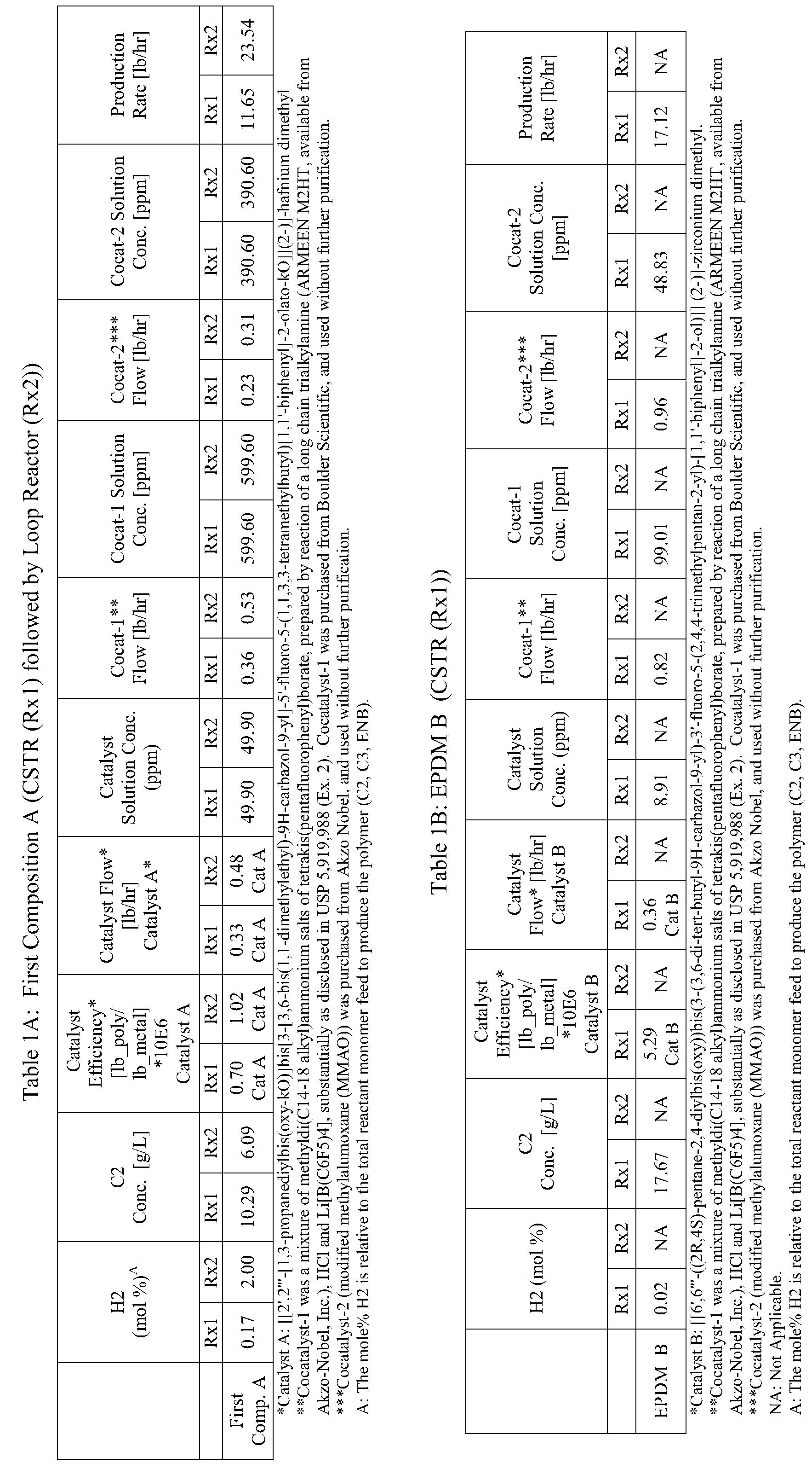 Figure PCTCN2016083876-appb-000012