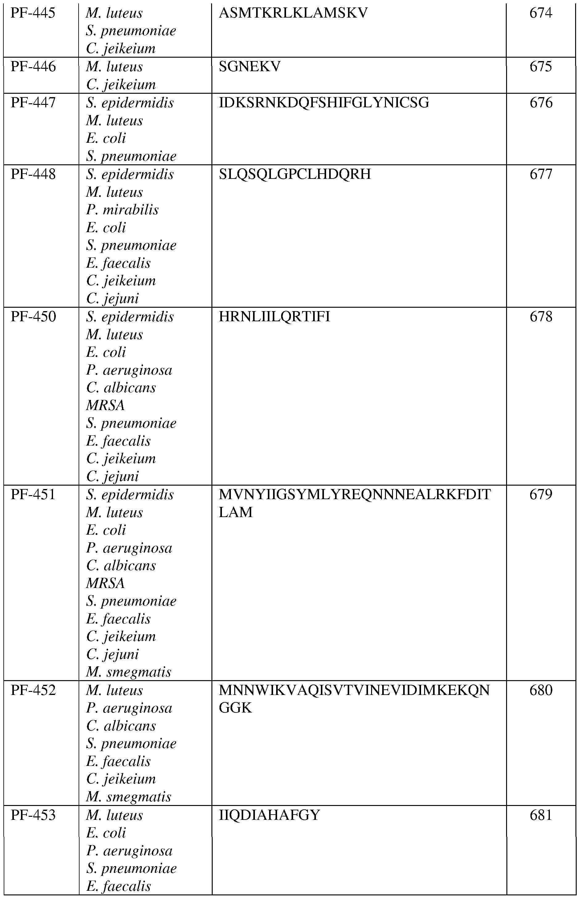 WRG-1374] Murray Pf008 Fuse Box