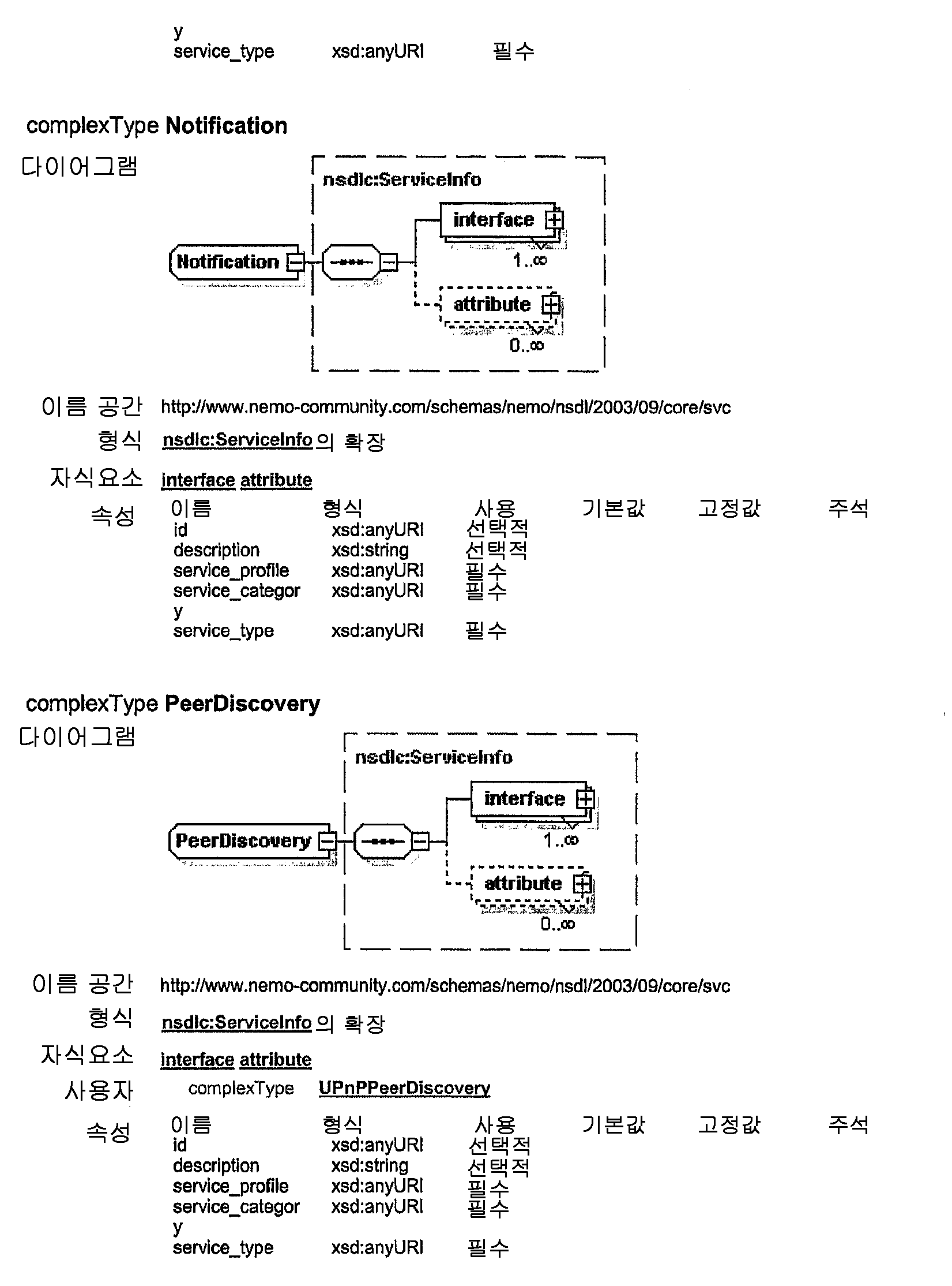 Figure 112010023141488-pat00035