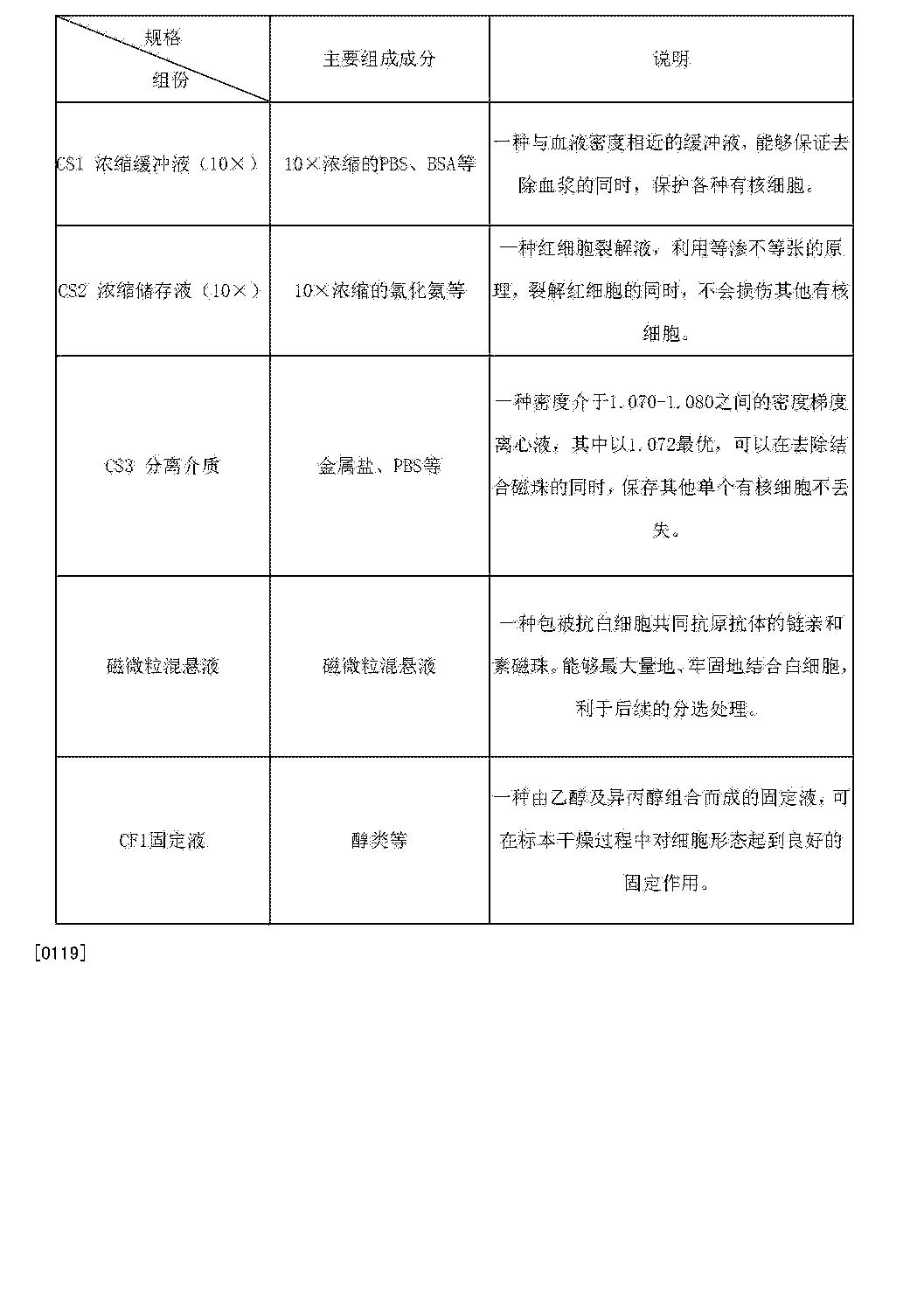 Figure CN105087778AD00121