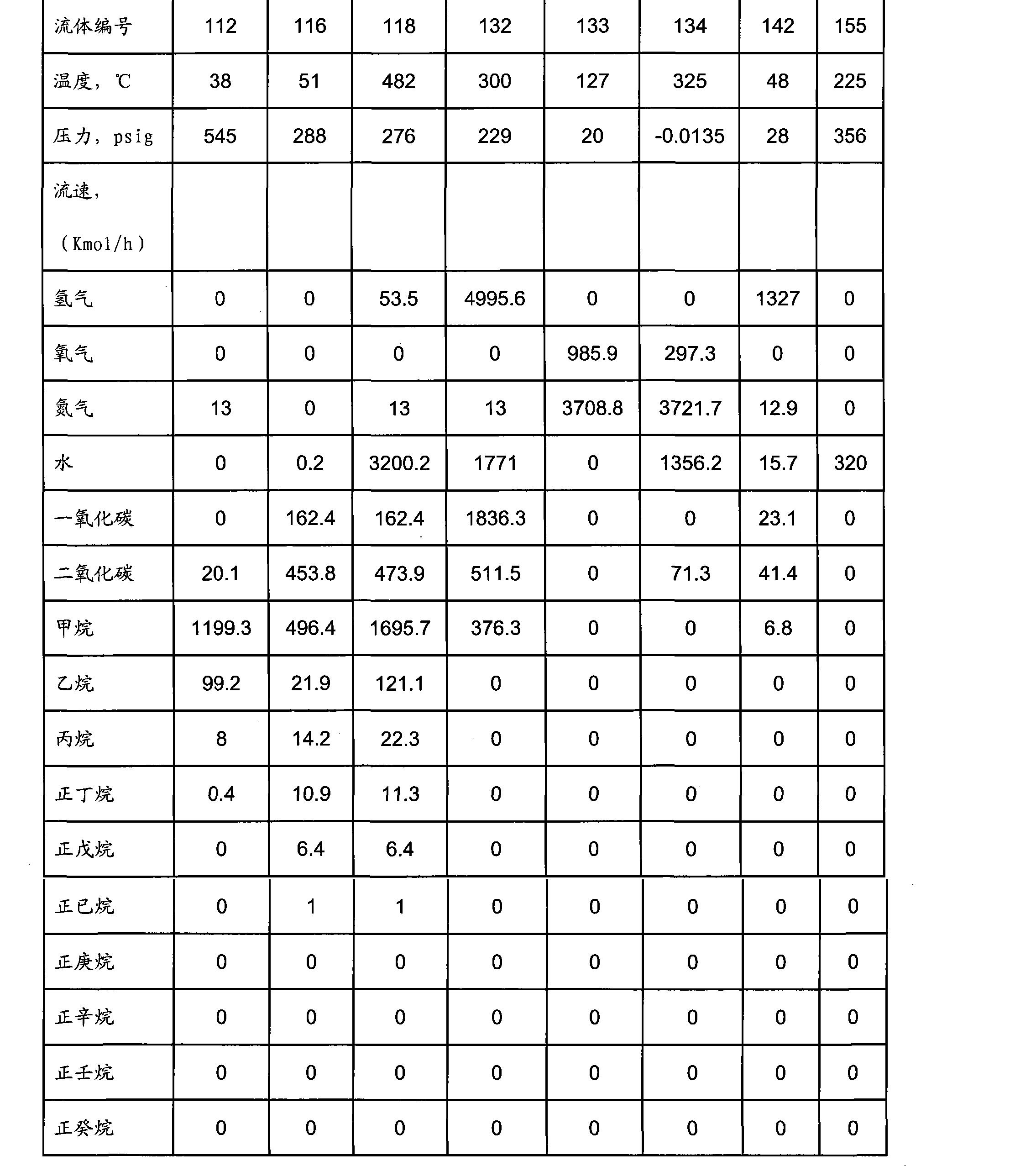 Figure CN101657524BD00591