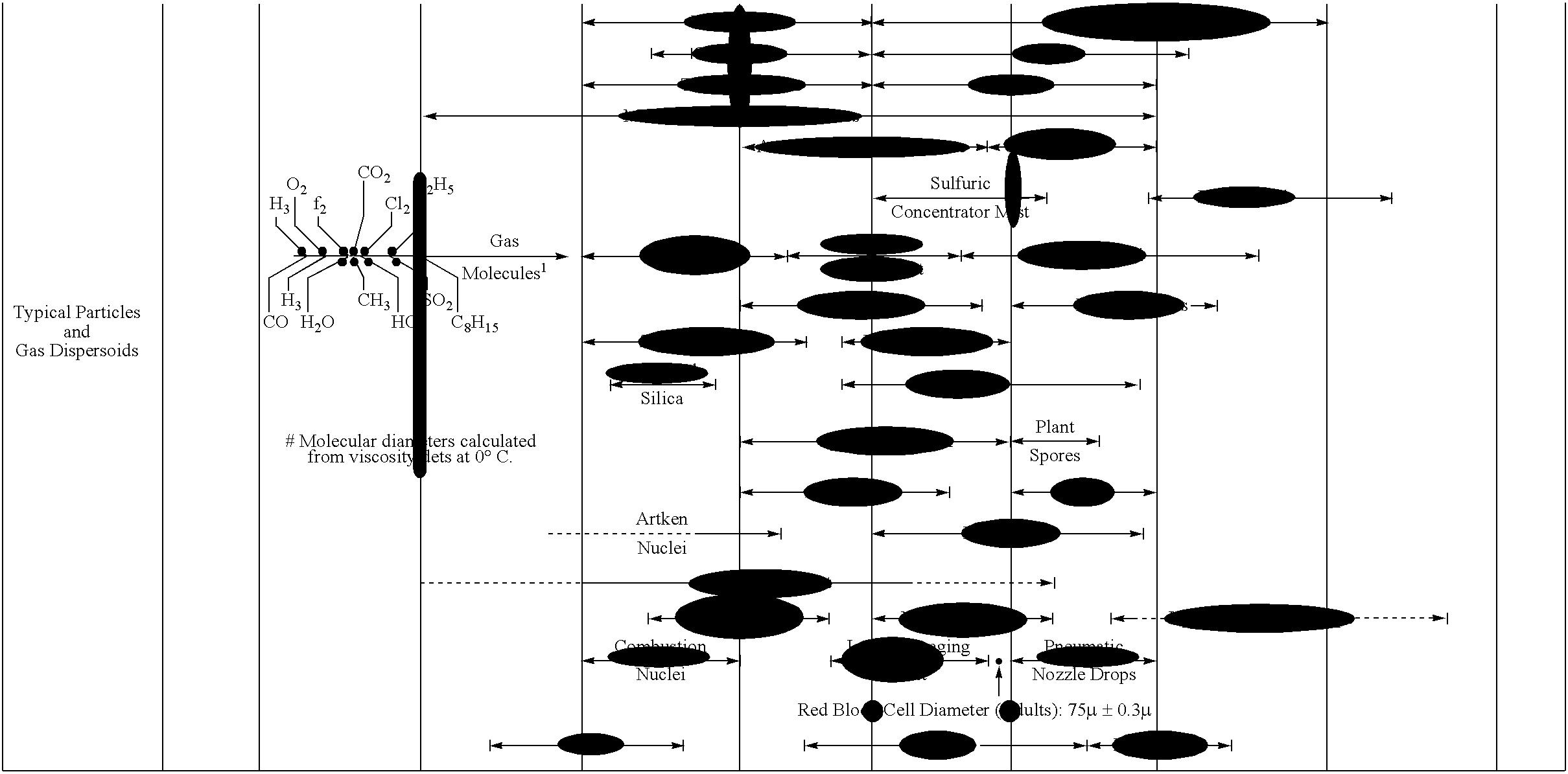 Figure US06797042-20040928-C00002