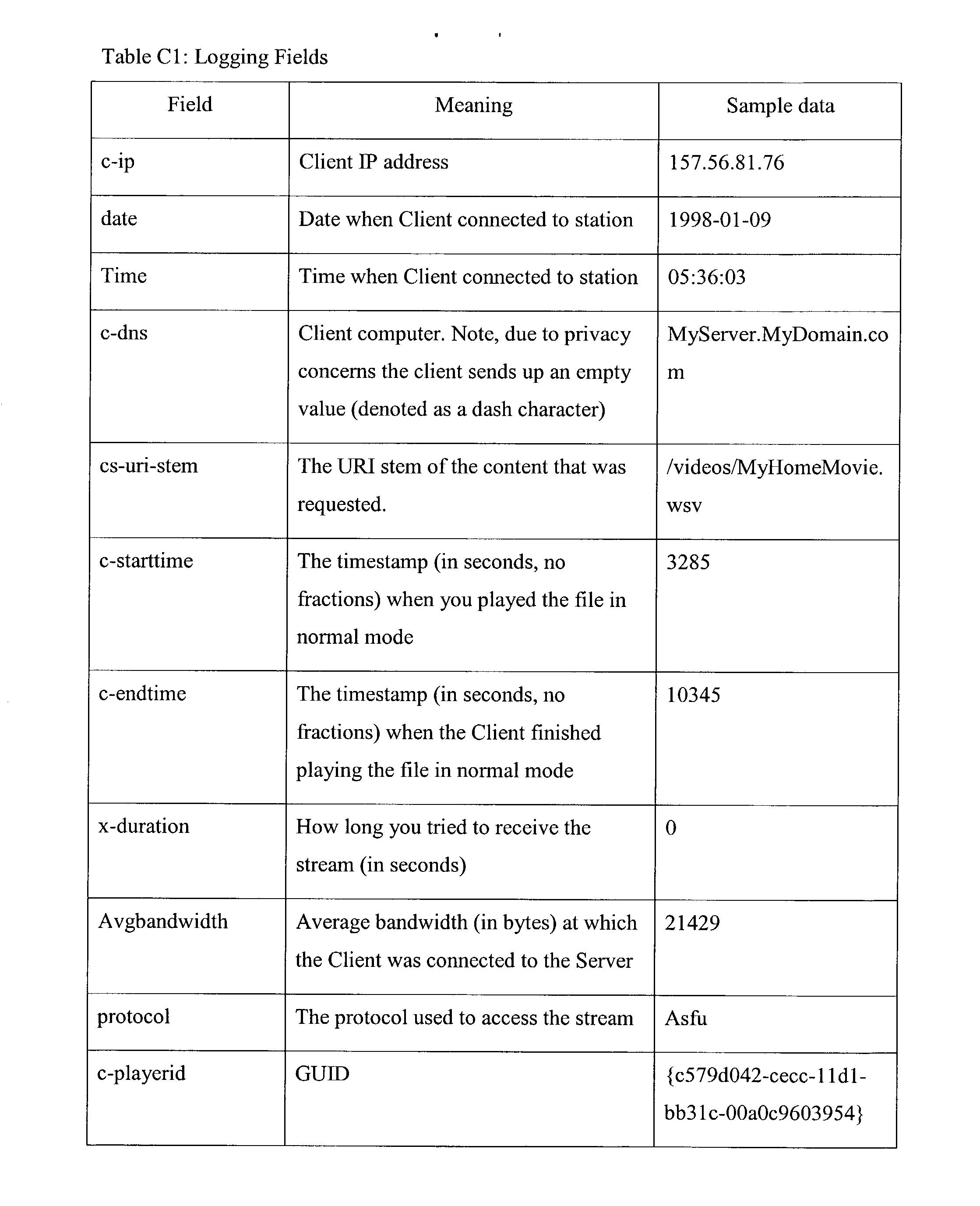 Figure US20030236905A1-20031225-P00014