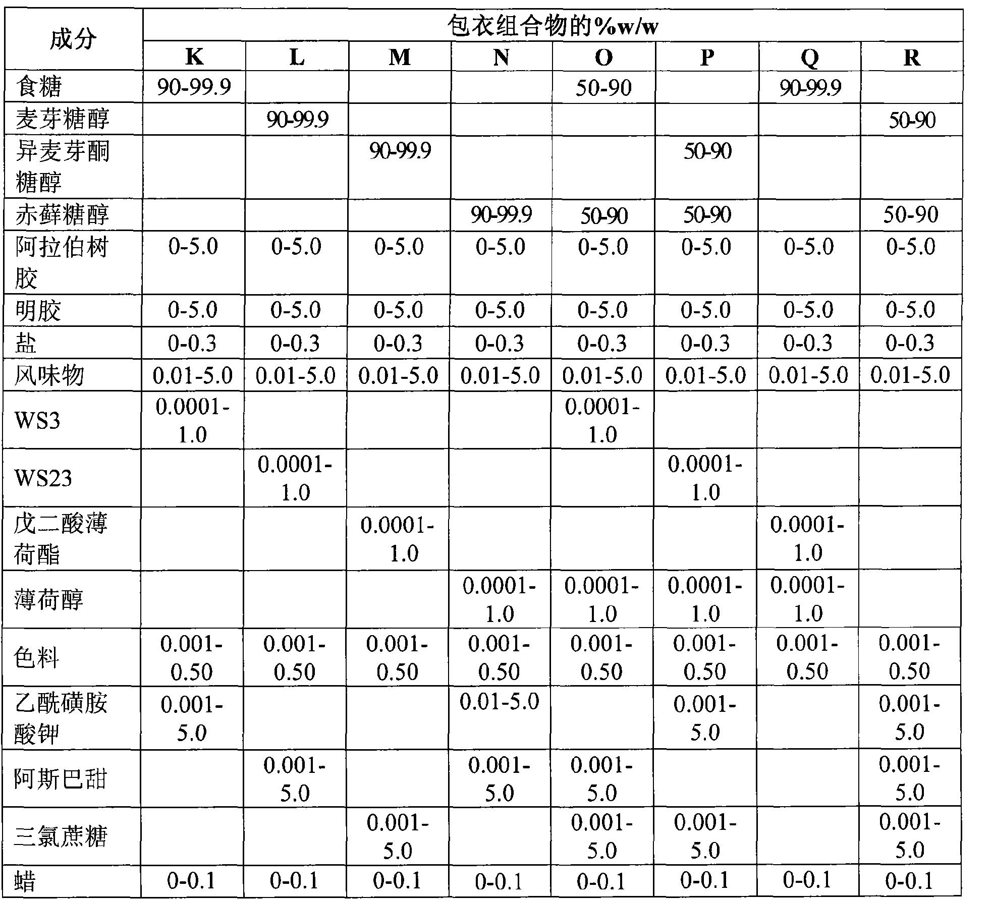 Figure CN101511202BD00831