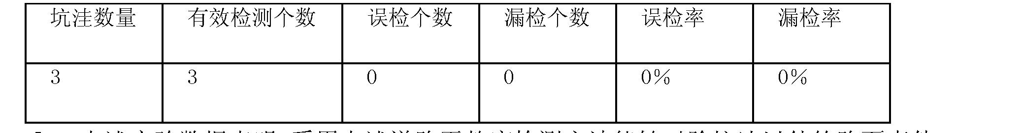 Figure CN102607505BD00093